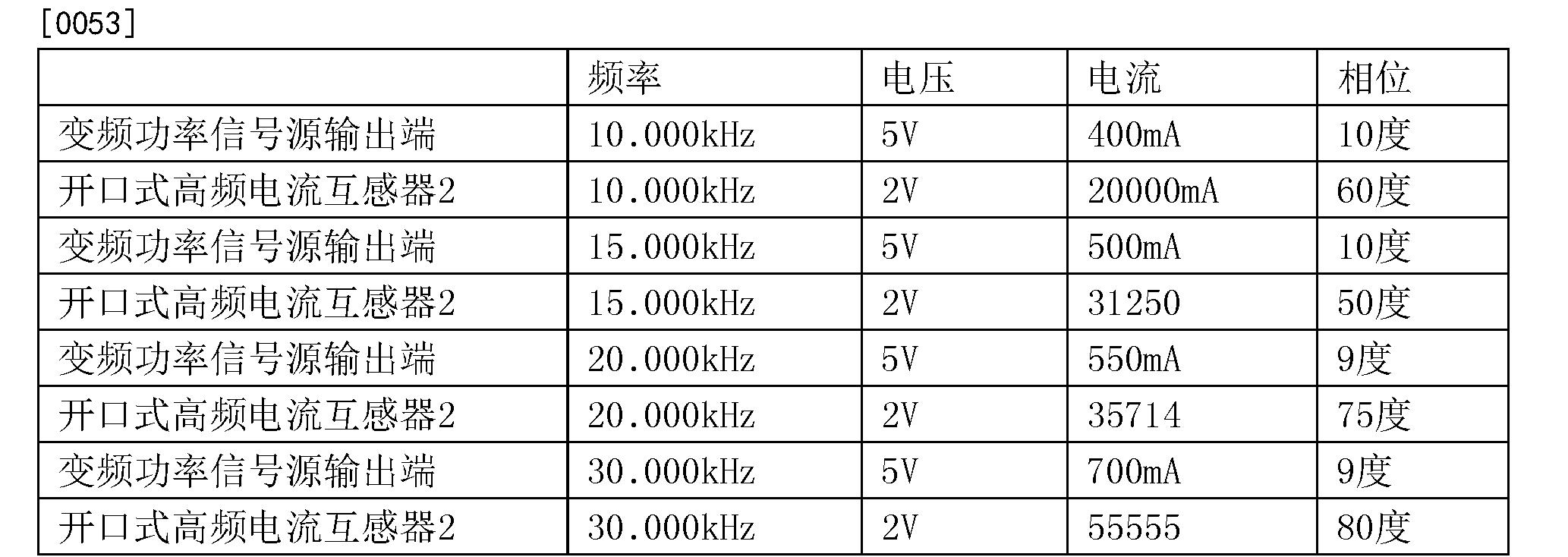 Figure CN103926514BD00092