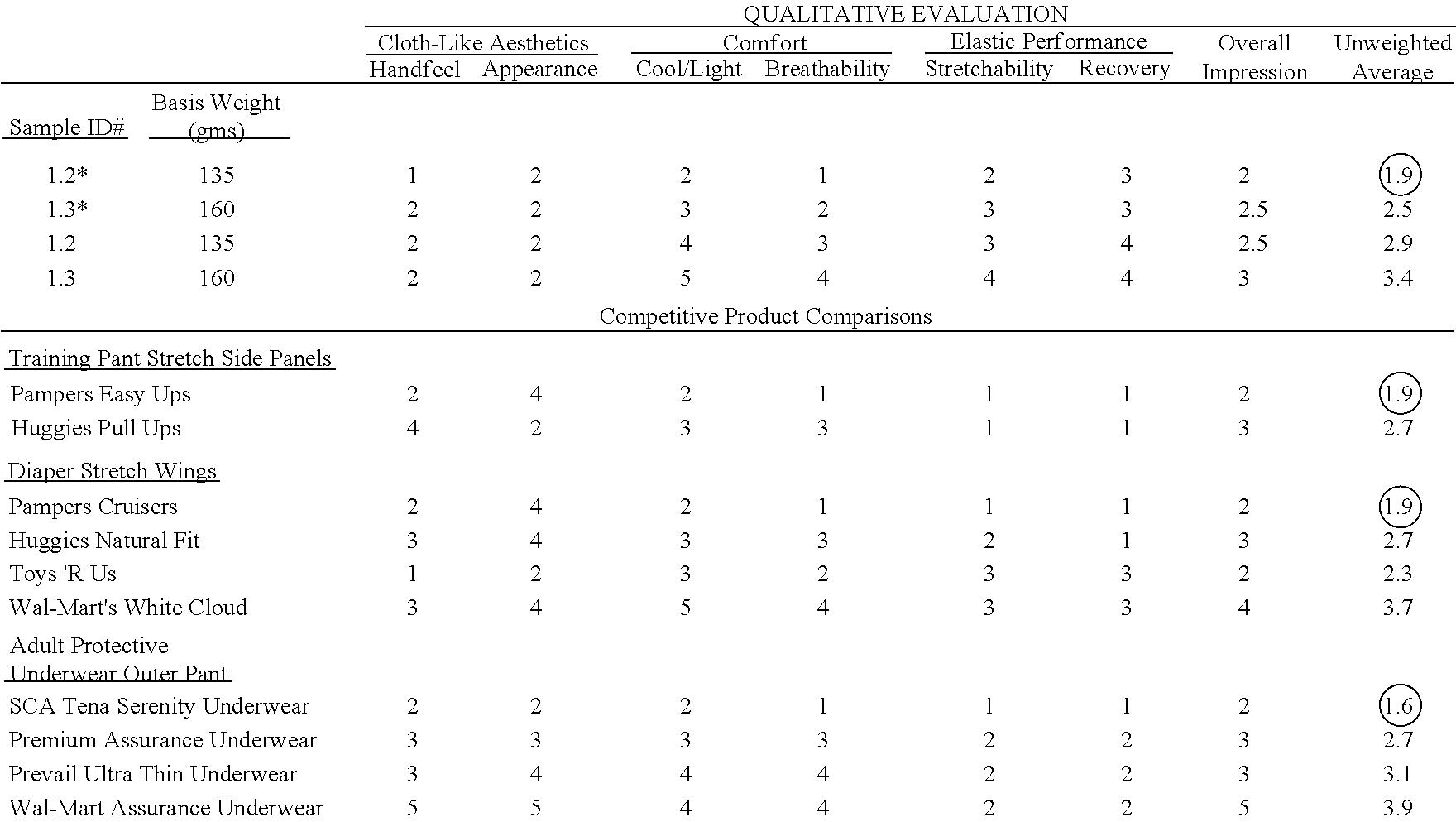 Figure US10161063-20181225-C00001