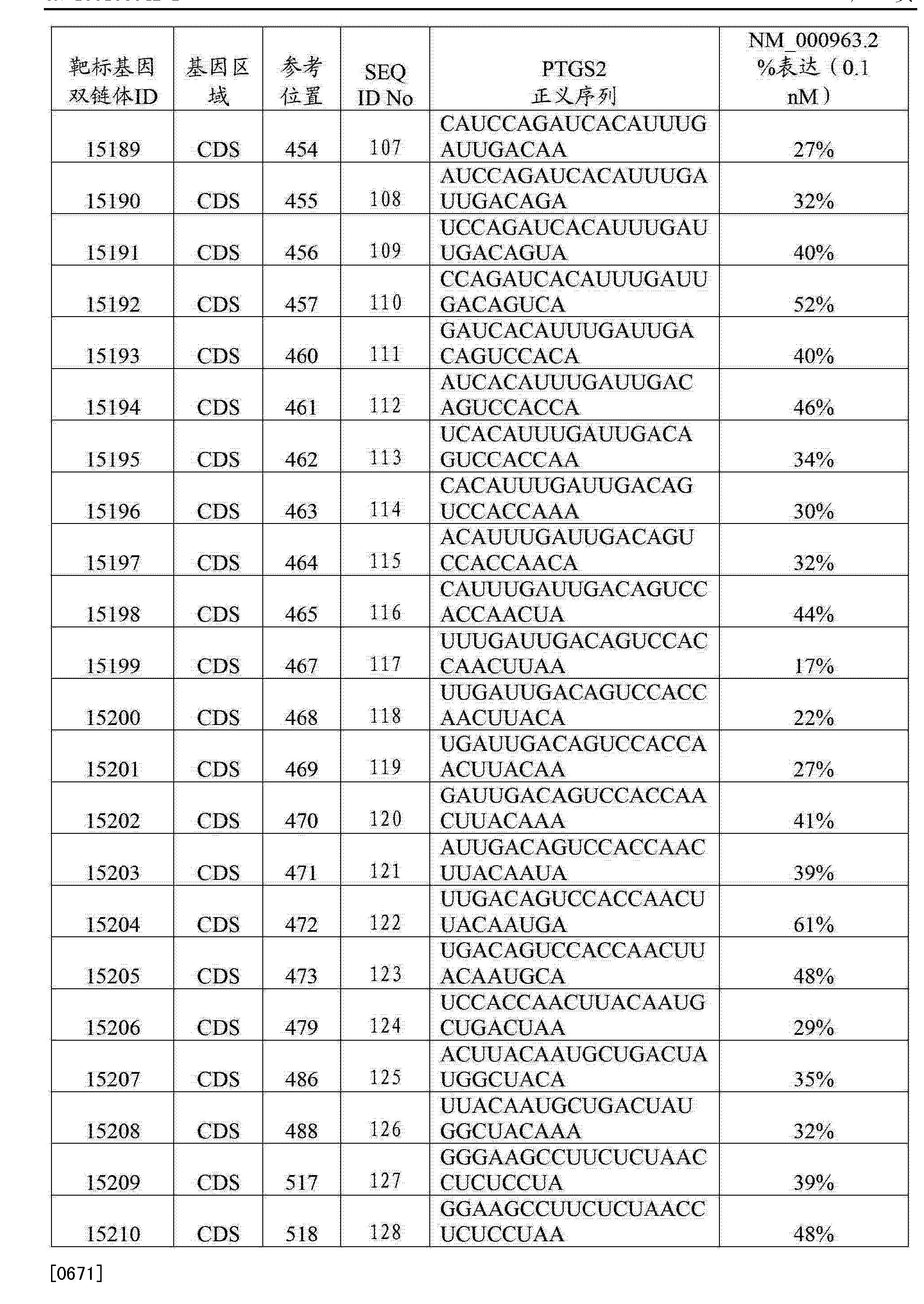 Figure CN103108642BD00891