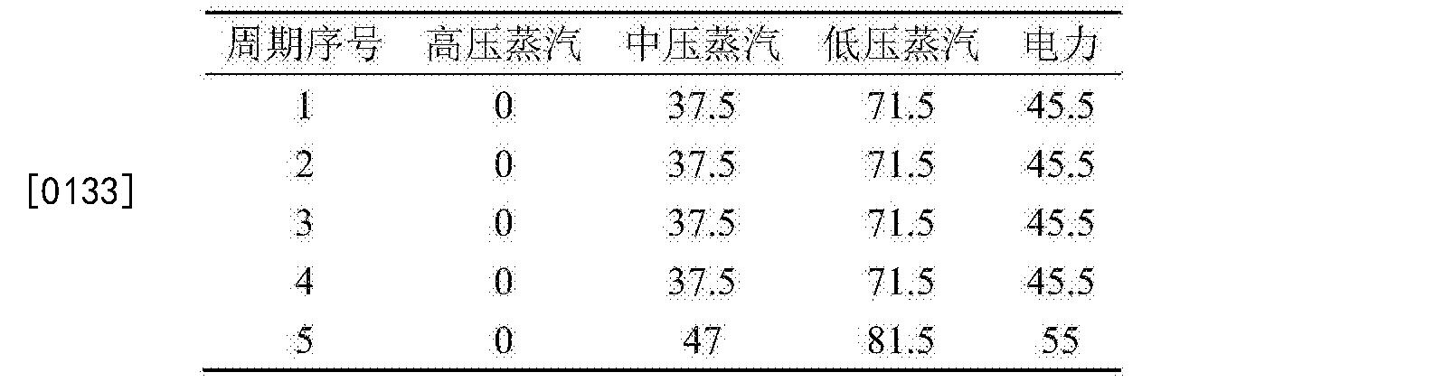 Figure CN104268789BD00152