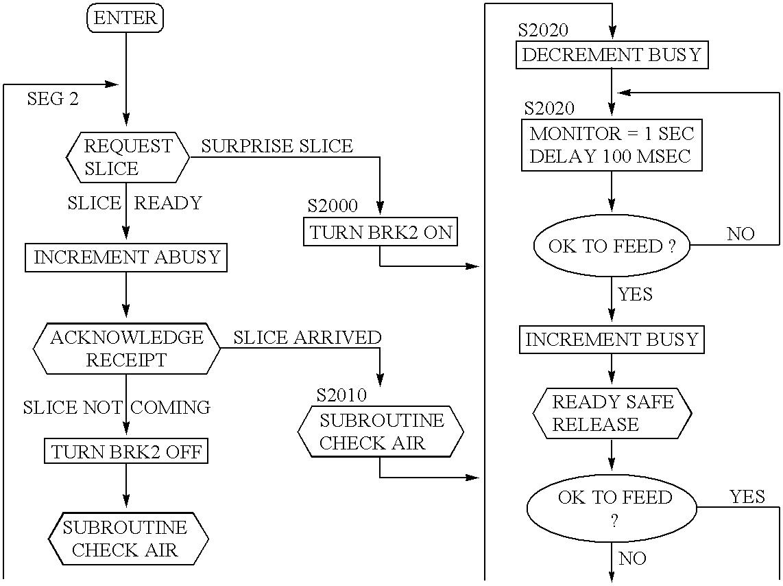 Figure US06467605-20021022-C00021