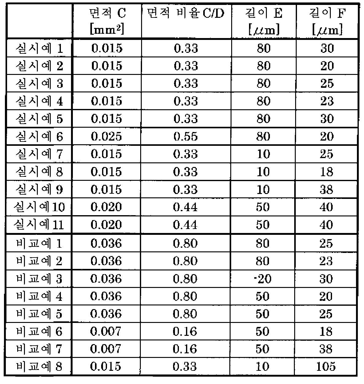 Figure 112014066715363-pct00002
