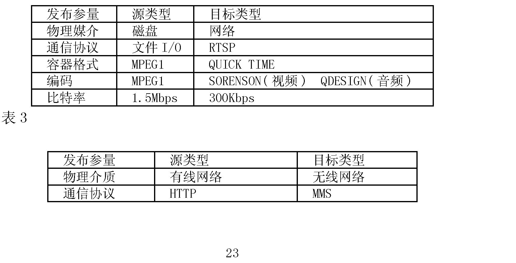 Figure CN101594518BD00231