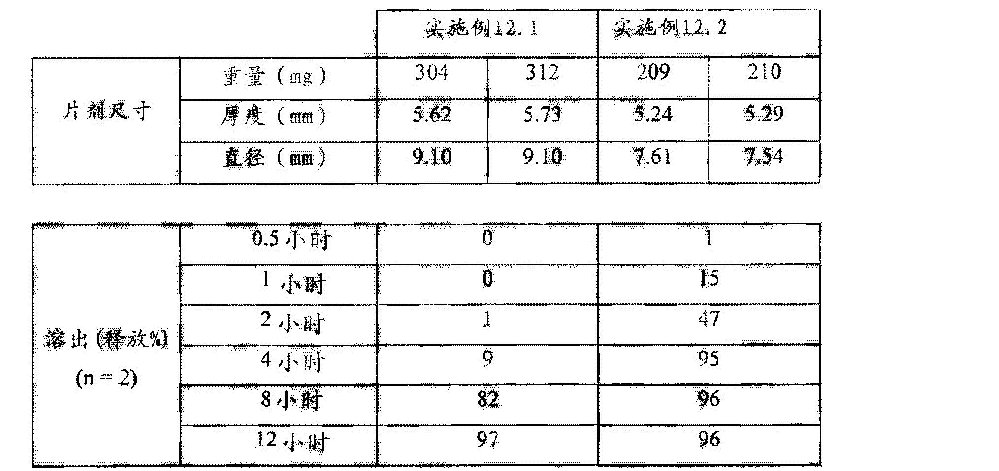 Figure CN102657630AD00811