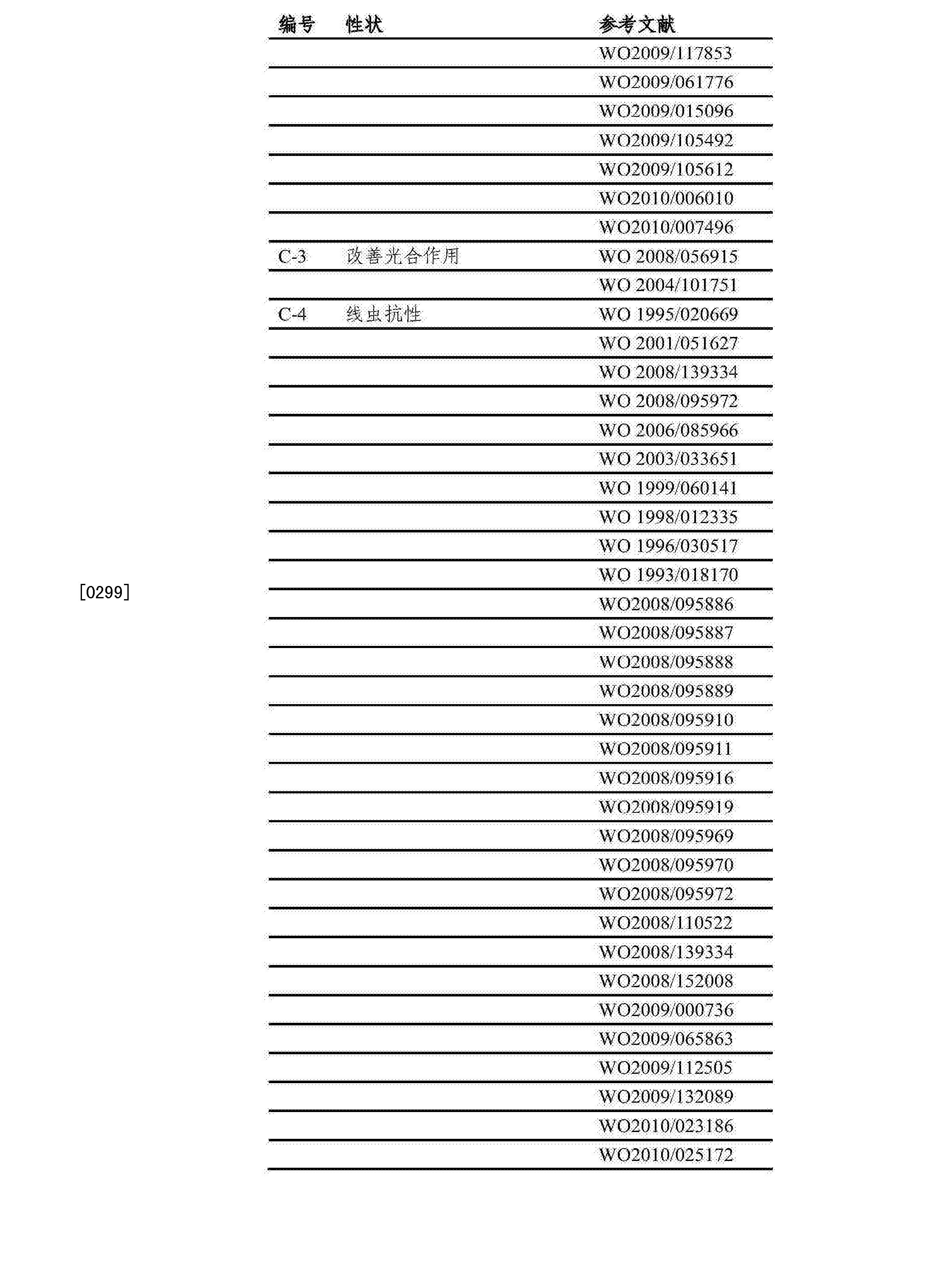 Figure CN103717076BD00541