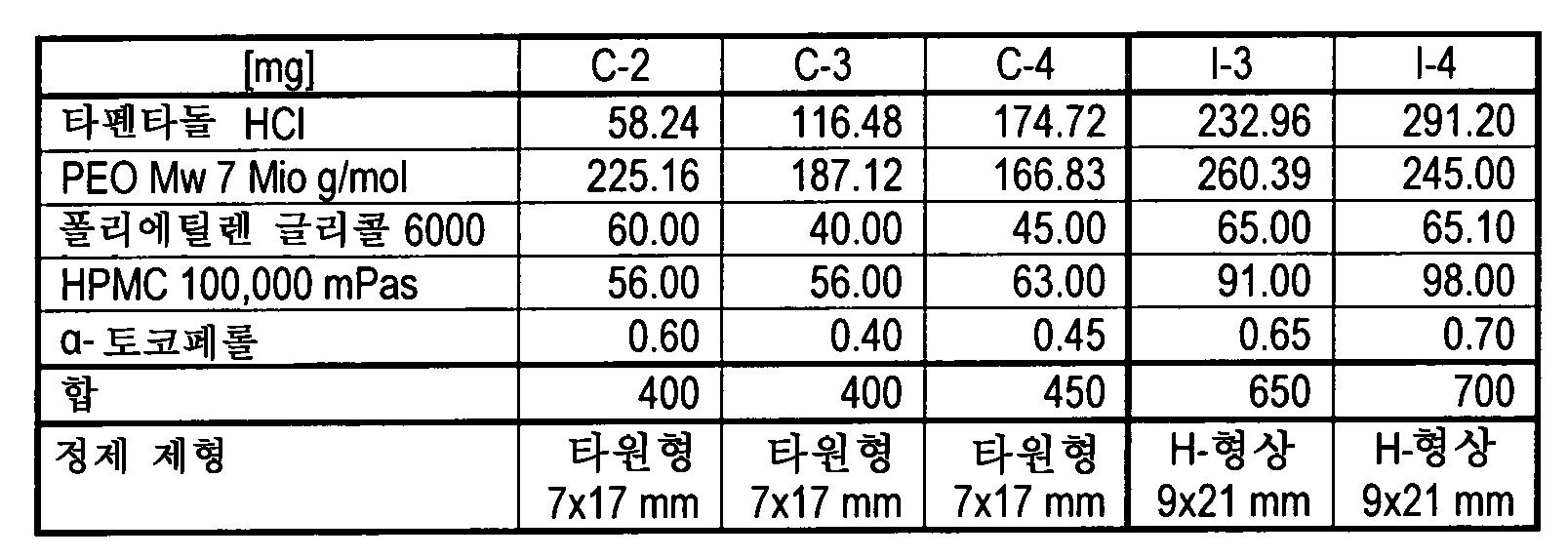 Figure 112010055056657-pct00019