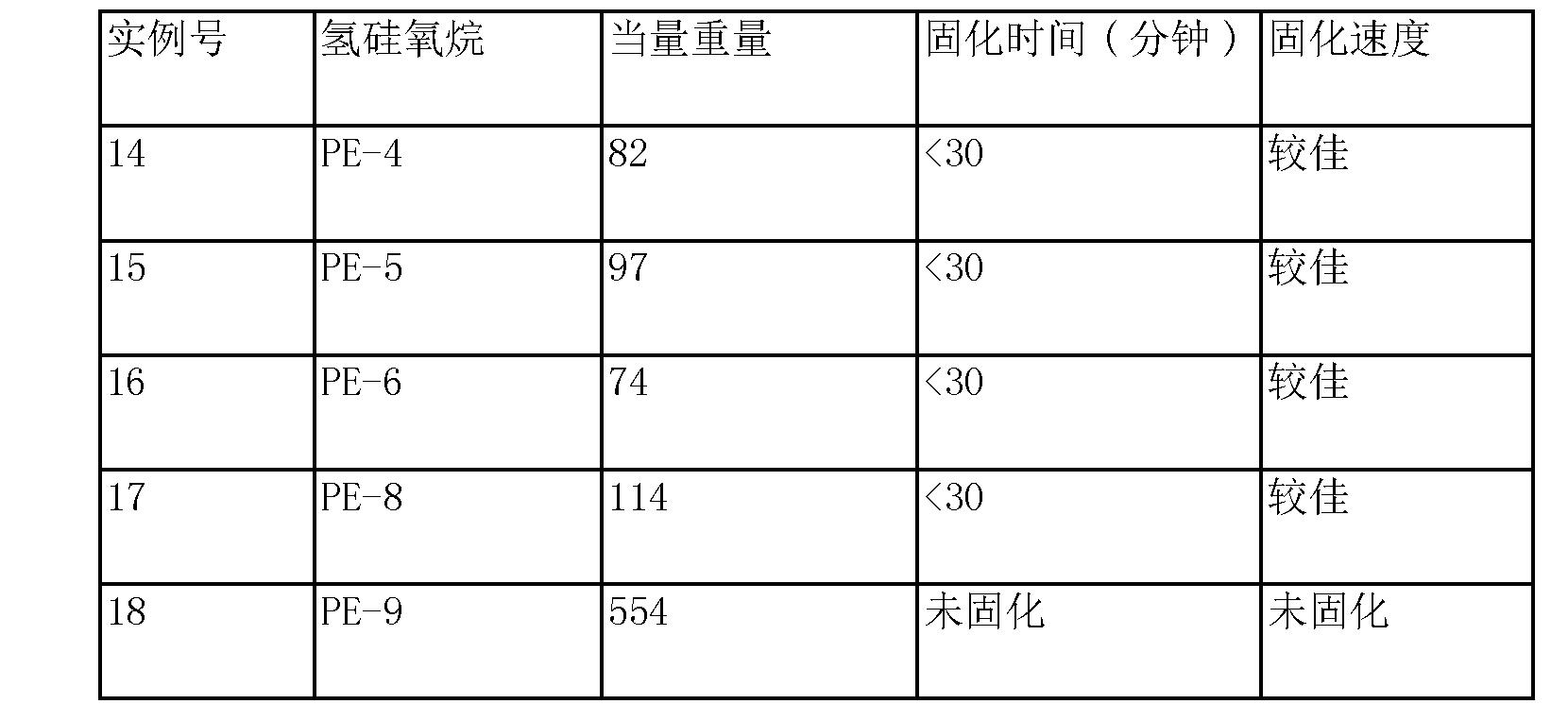 Figure CN104540909AD00271
