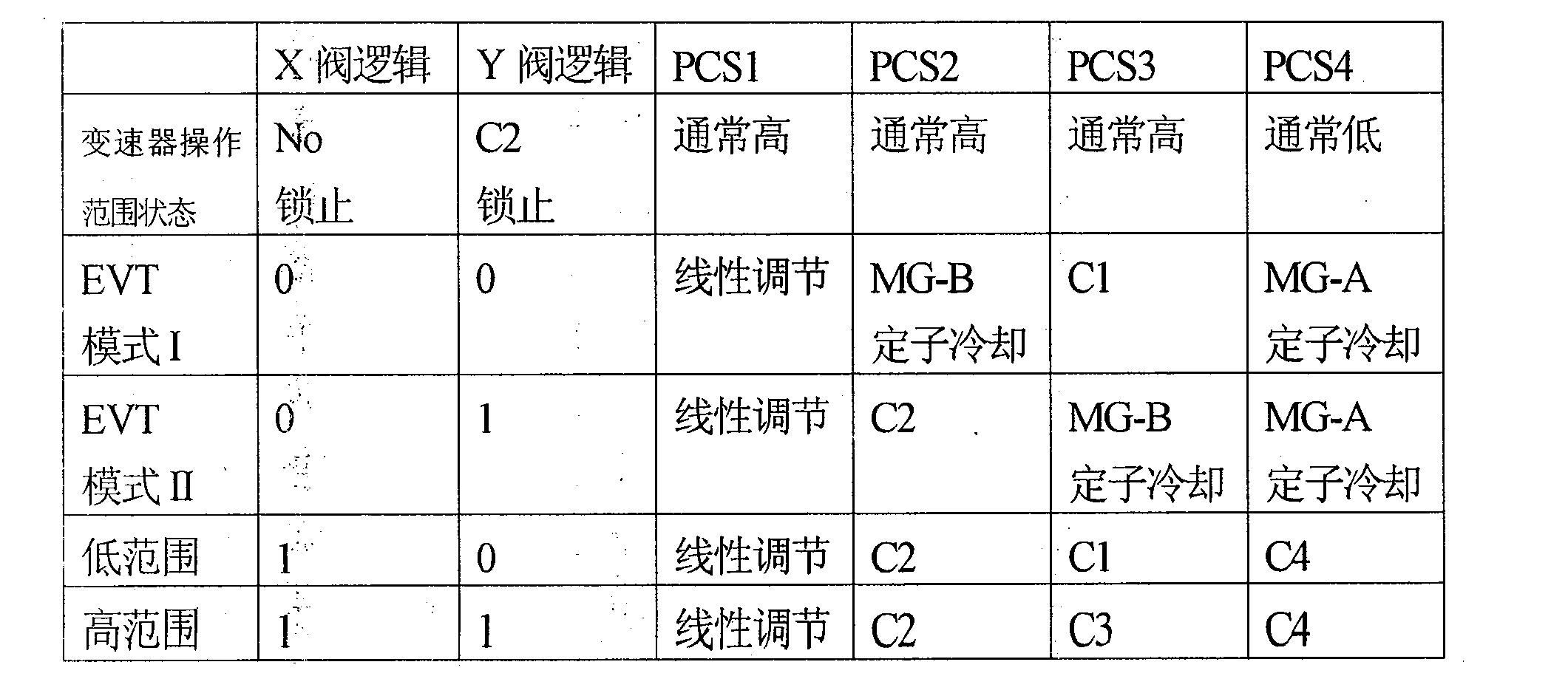 Figure CN101446340BD00121