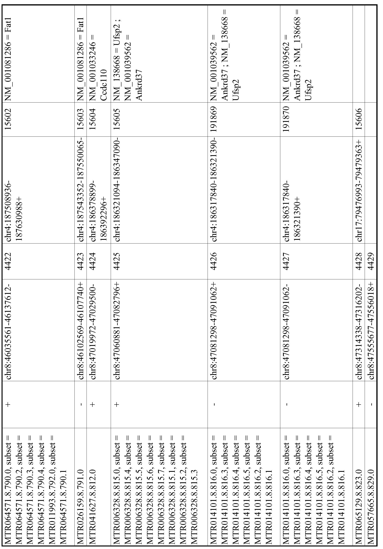 Figure imgf000825_0001
