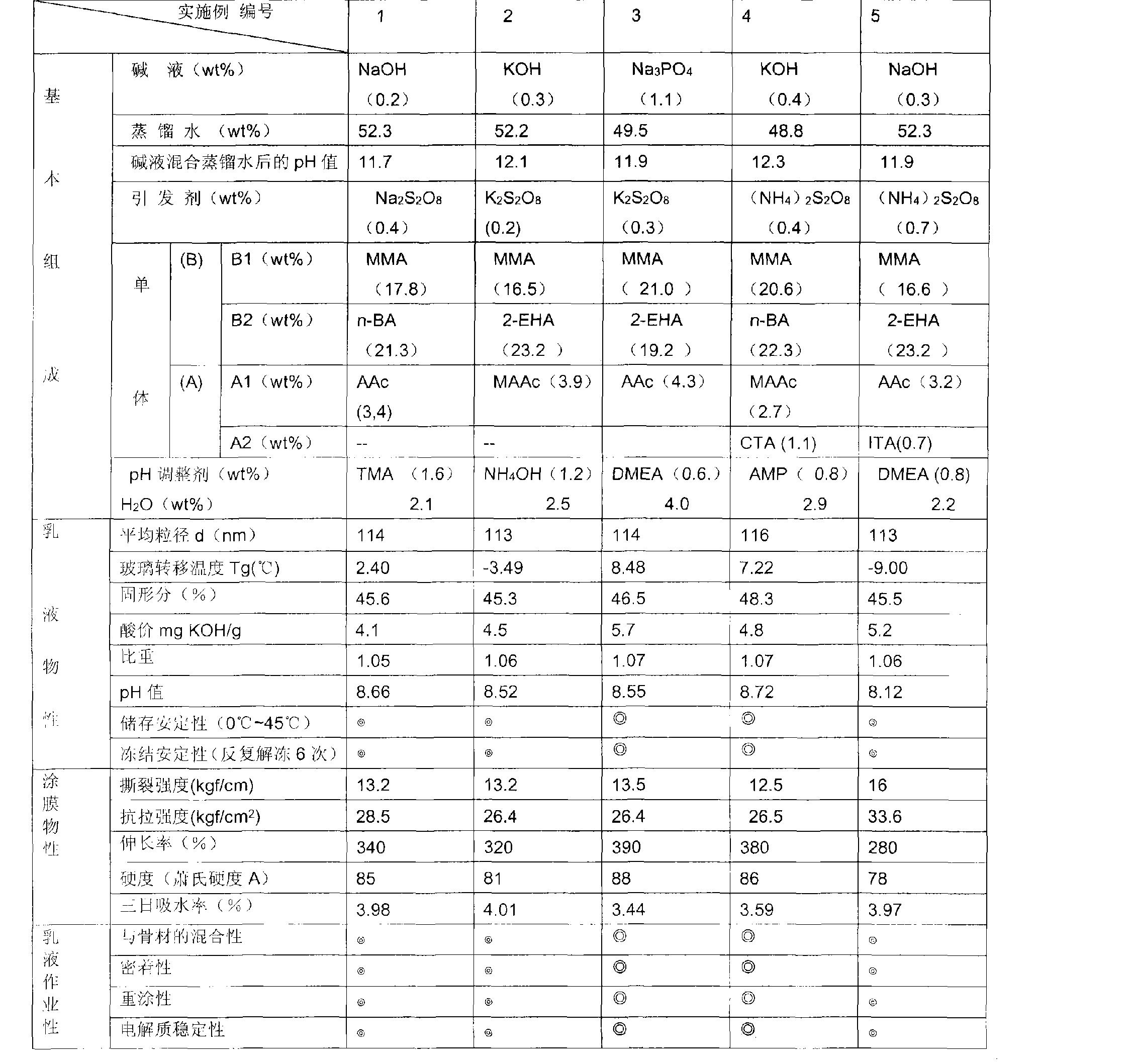 Figure CN102464754AD00111