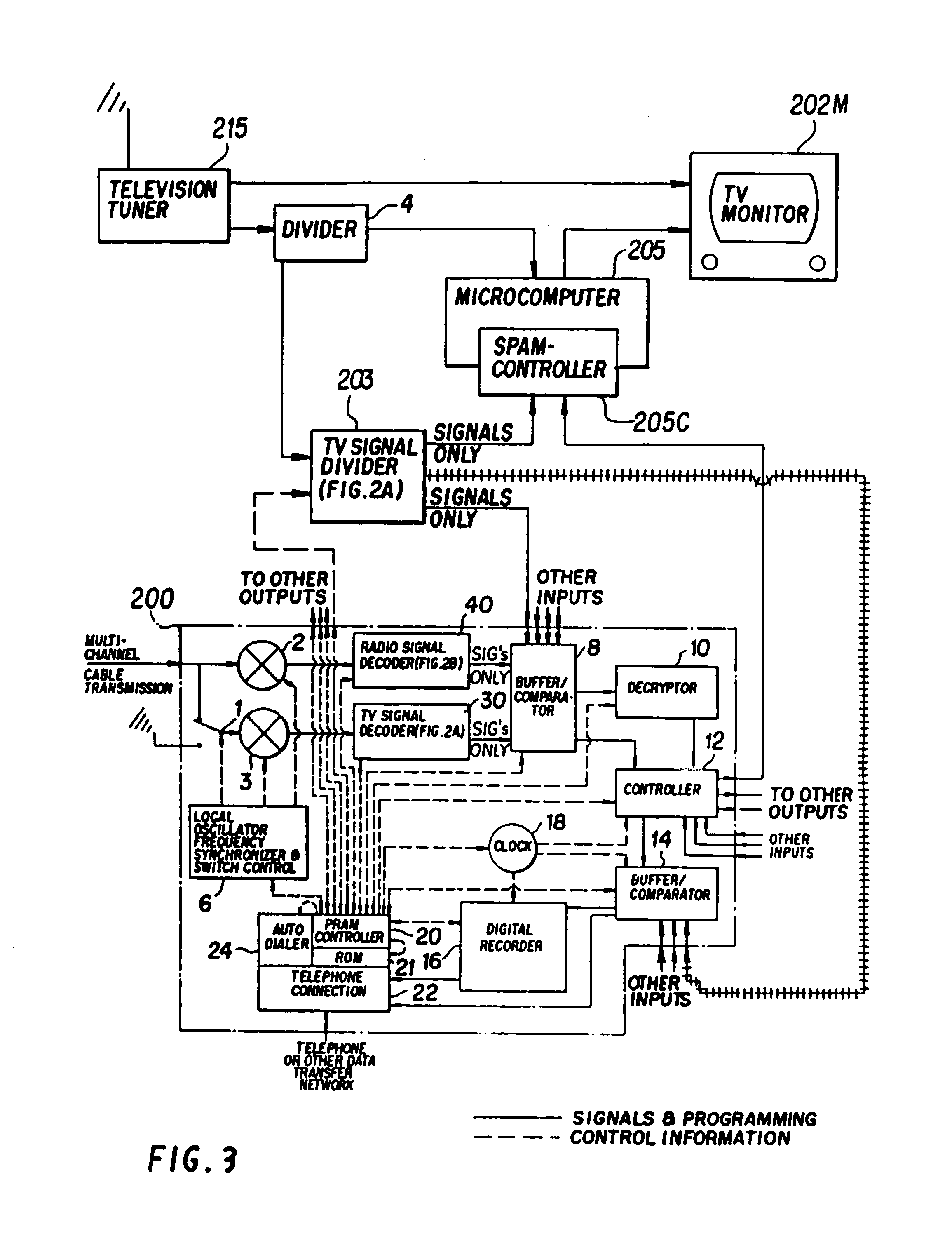 Us8839293b1 Signal Processing Apparatus And Methods Google Patents Scania 124 Wiring Diagram