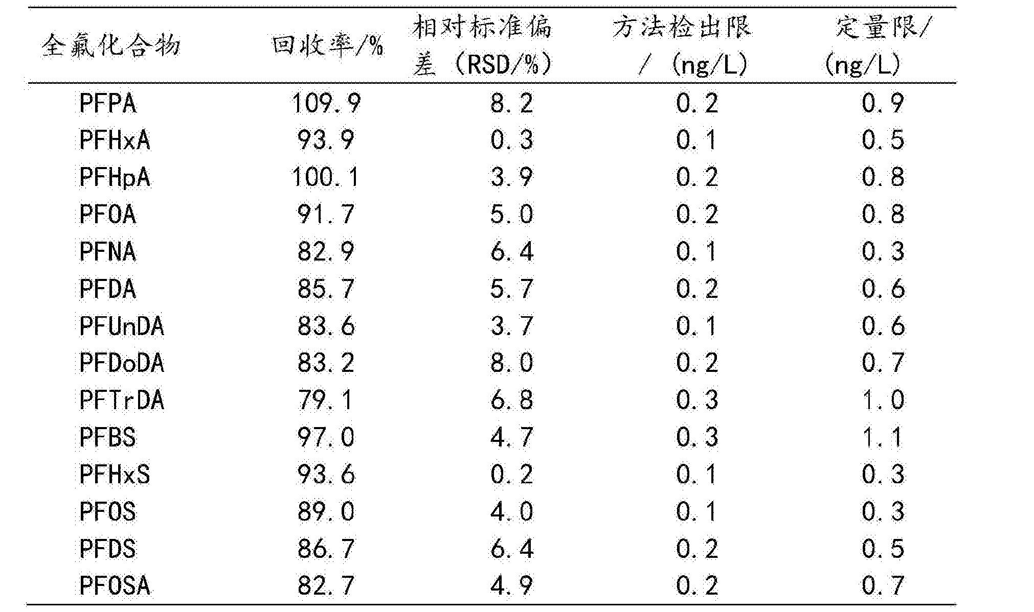 Figure CN104237402BD00101
