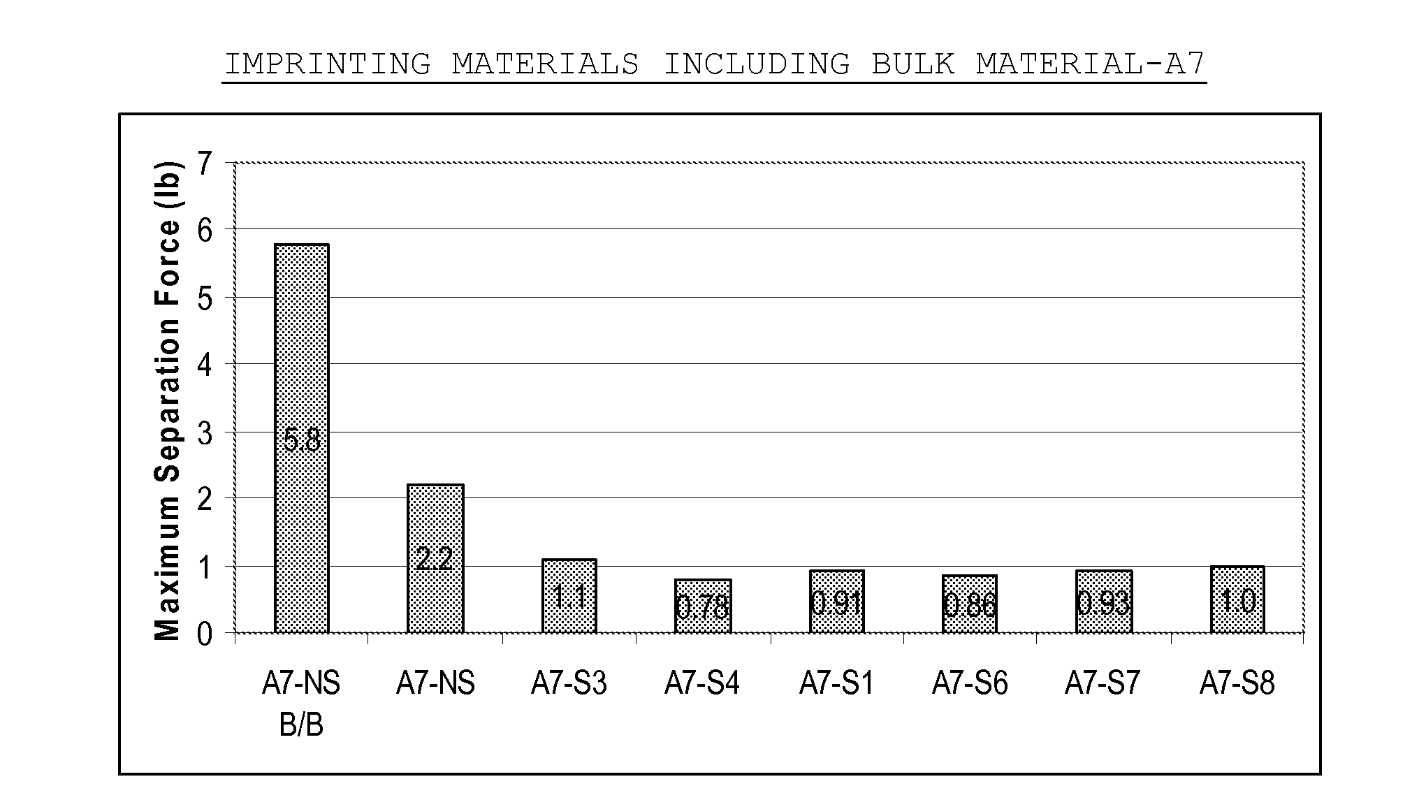 Figure US20070272825A1-20071129-P00007