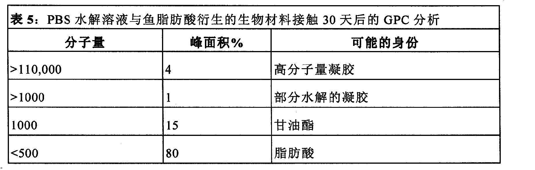 Figure CN102307469AD00361