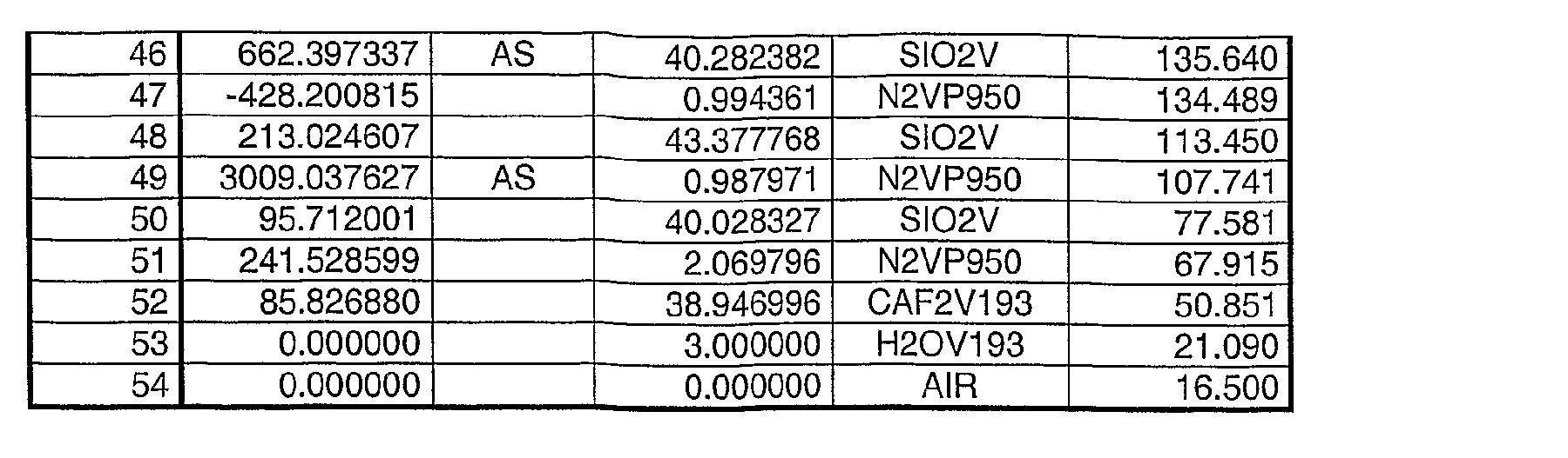 Figure 112012001788764-pat00053