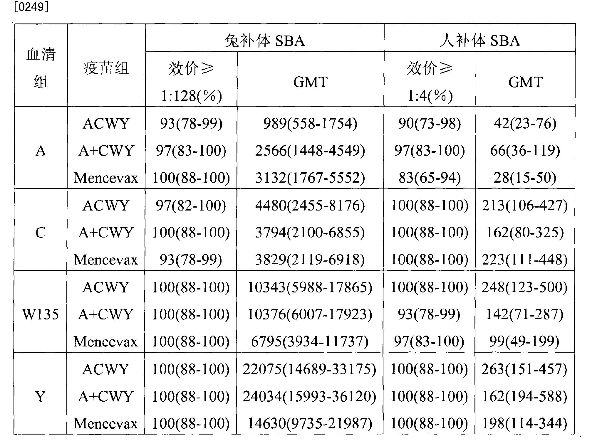Figure CN102302776BD00281