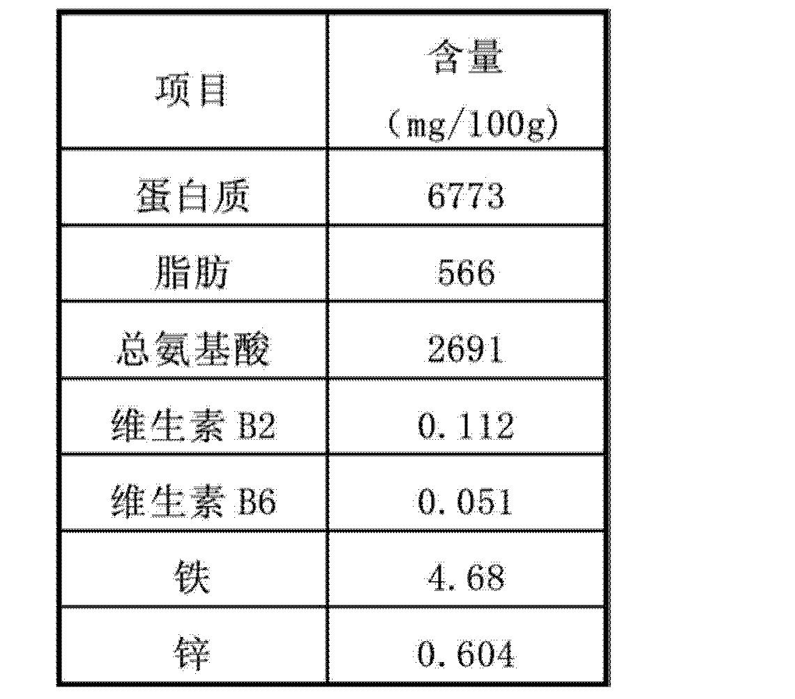 Figure CN103070387AD00241