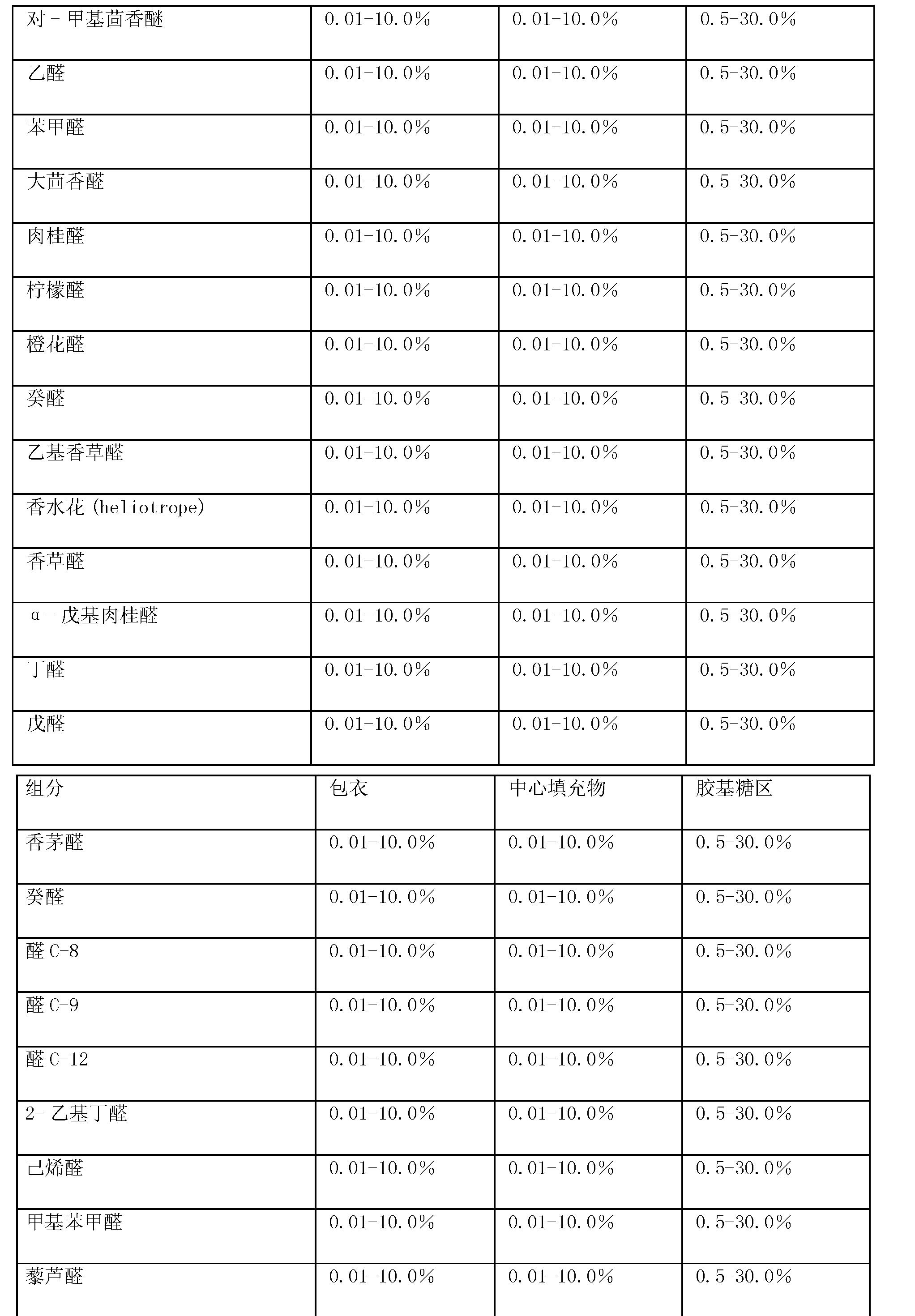 Figure CN101511202BD00511