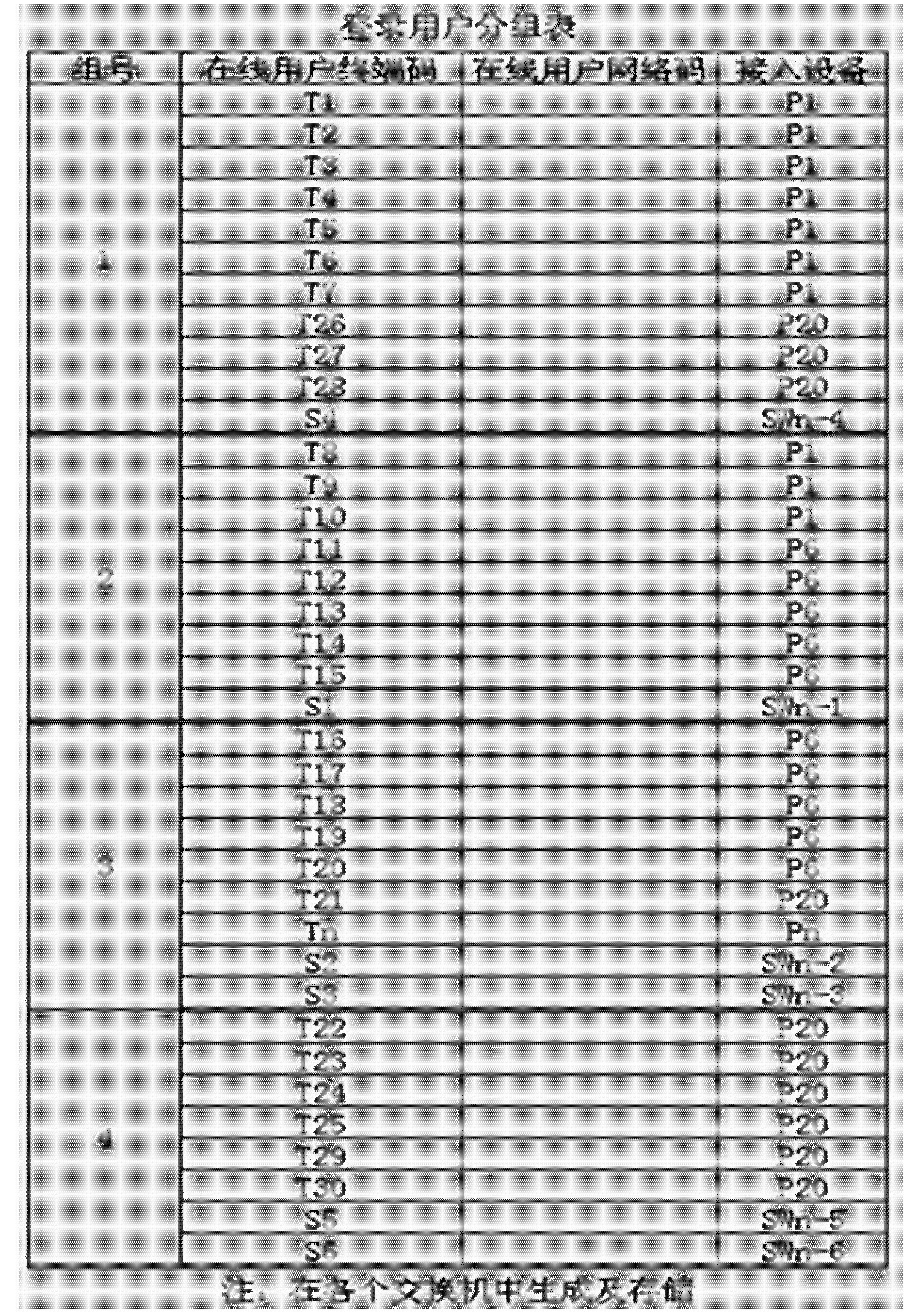 Figure CN104158712AD00141