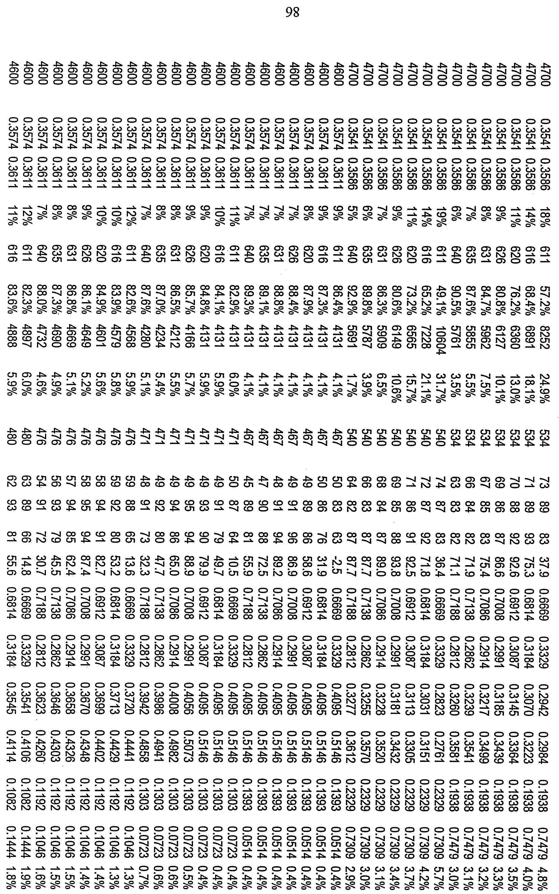 Figure 112010029469117-pct00052