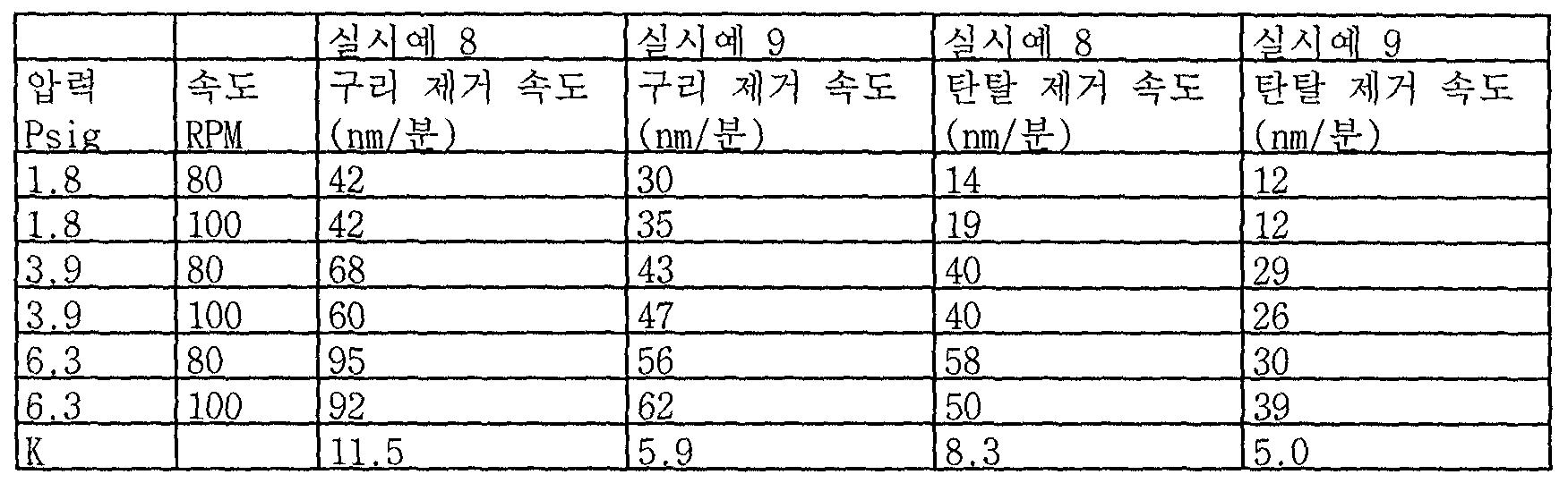 Figure 112006006325163-PCT00009