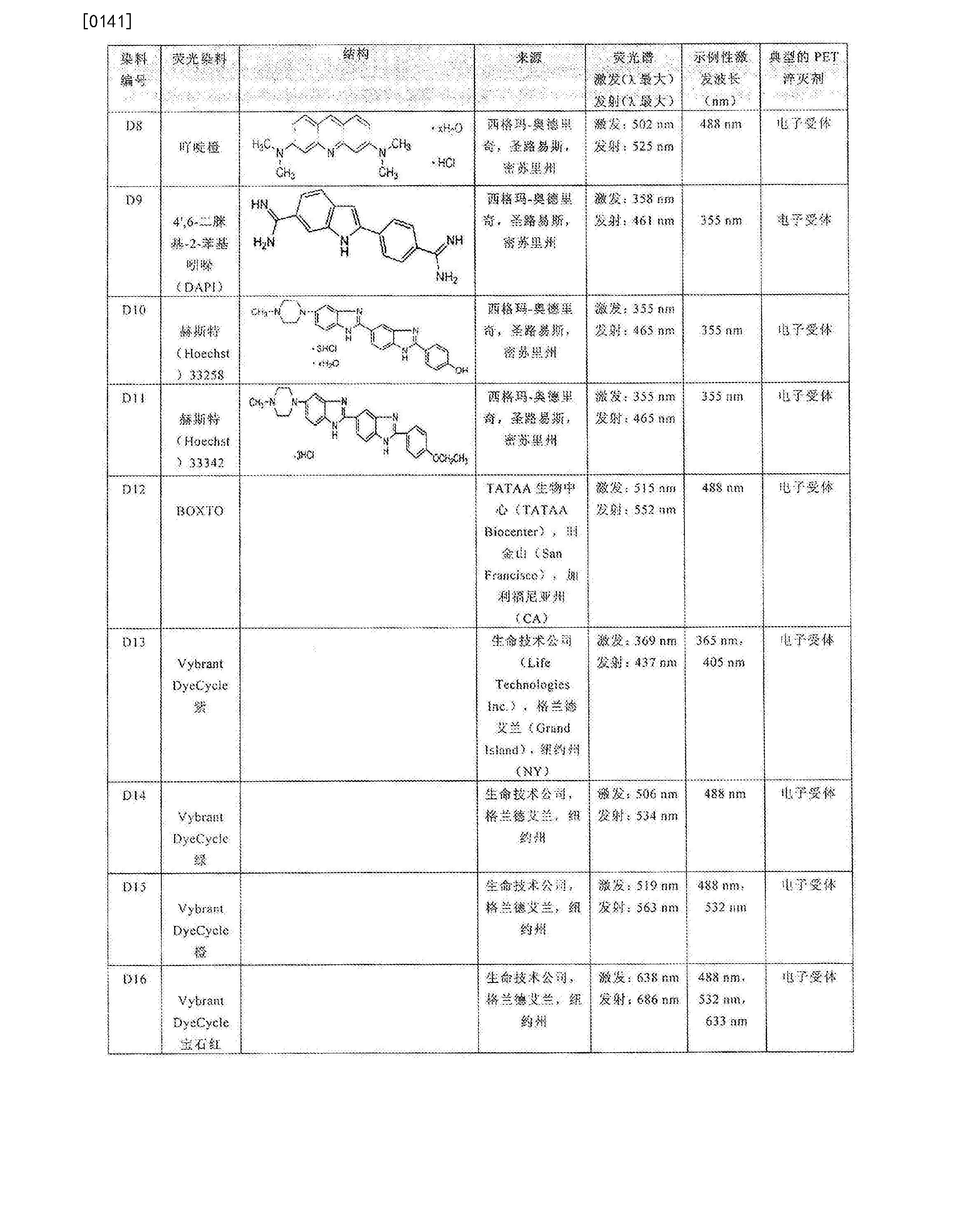 Figure CN104662425BD00231