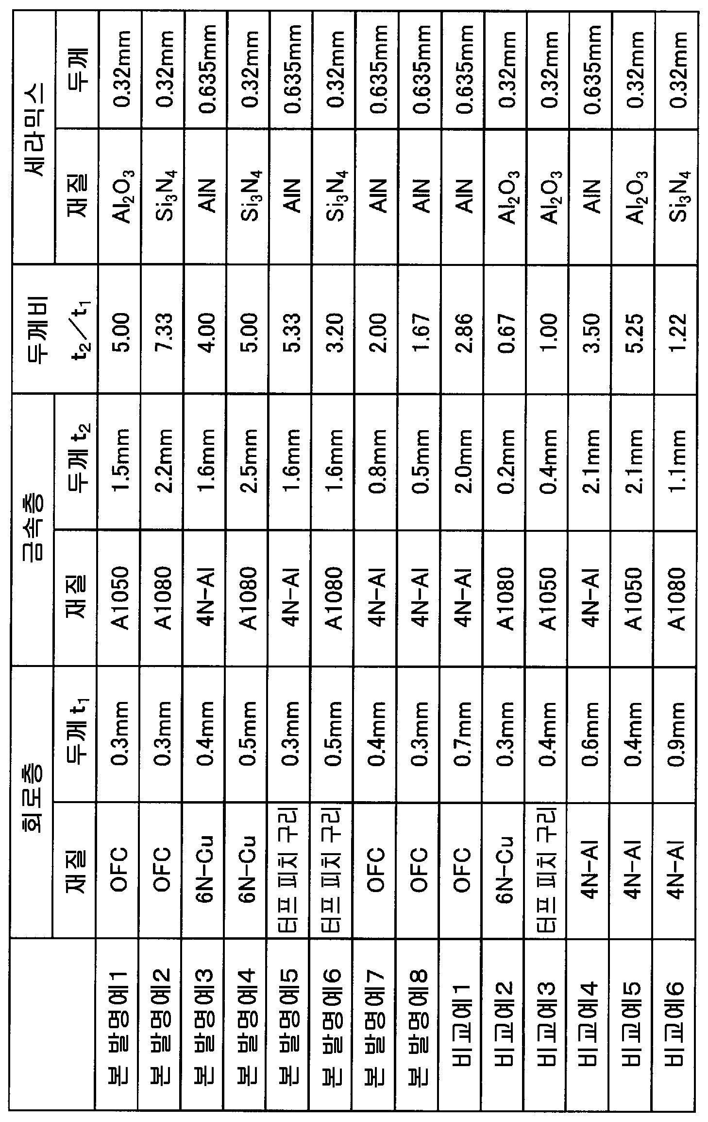Figure 112014091158104-pct00001