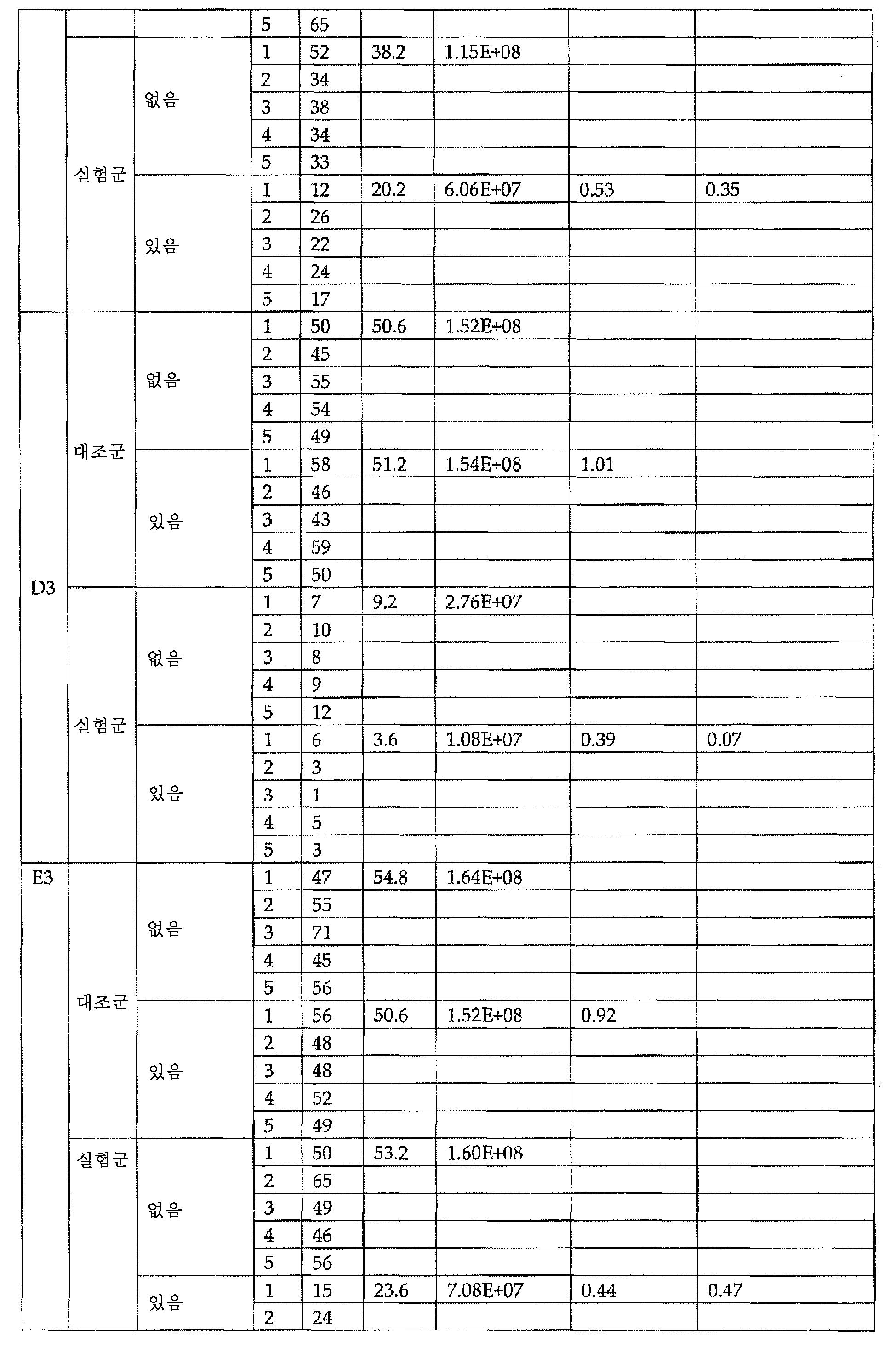 Figure 112009042155886-PCT00023