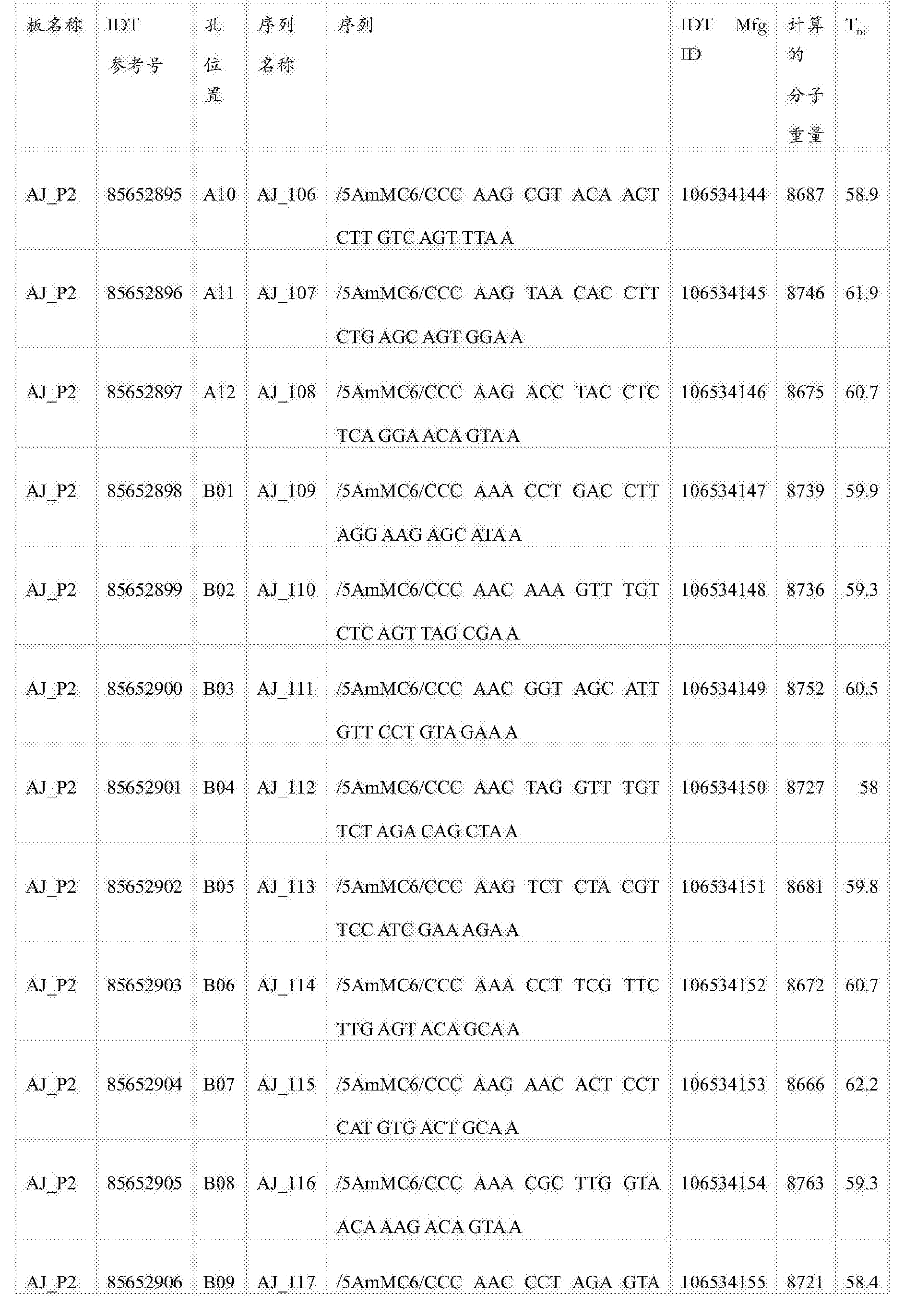 Figure CN105745528AD00421
