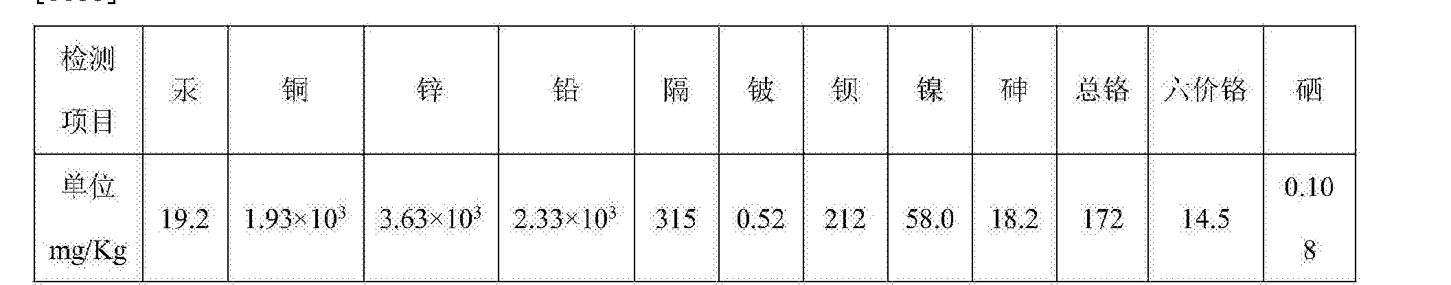 Figure CN107477597BD00081