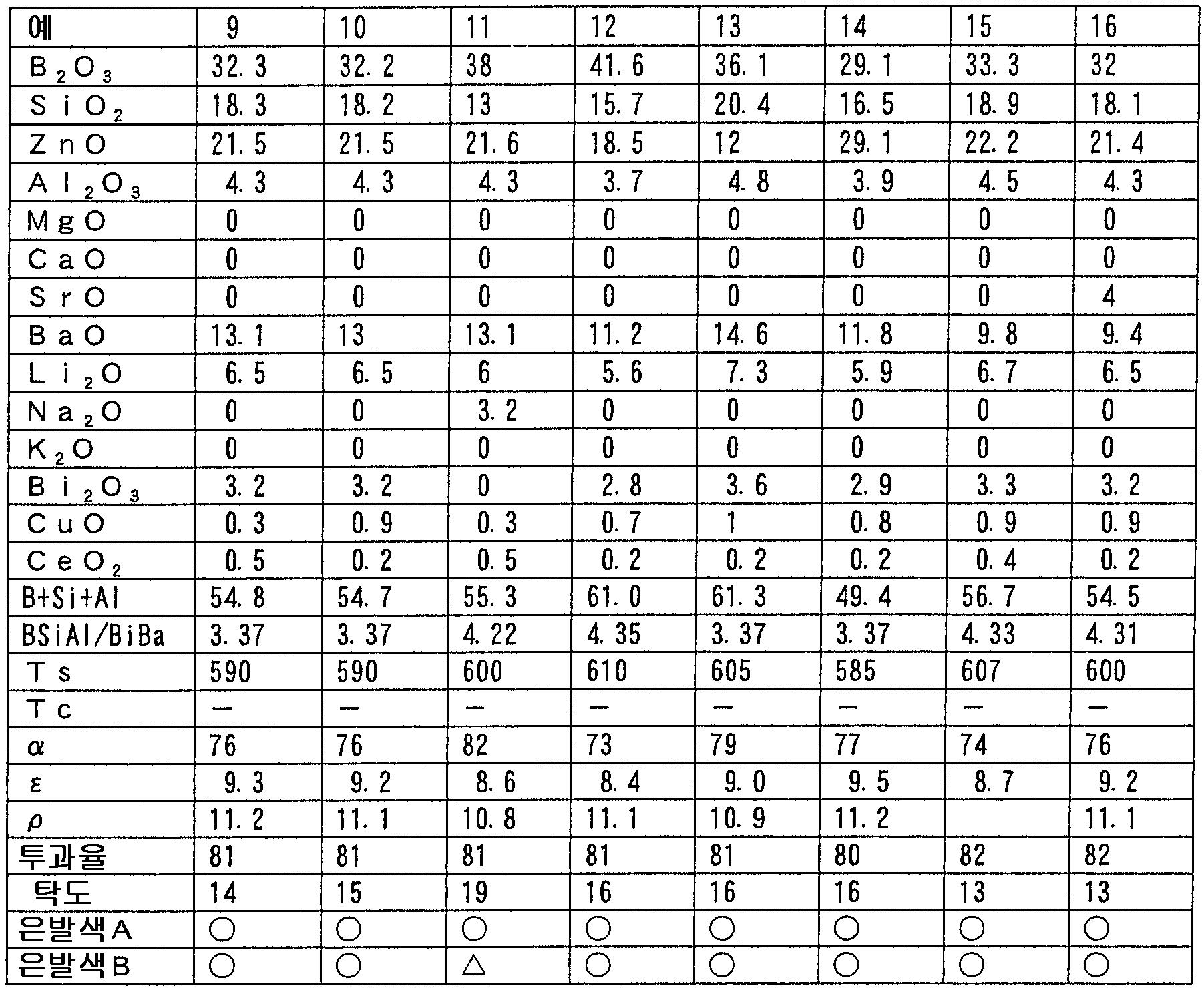 Figure 112005030956361-pct00002