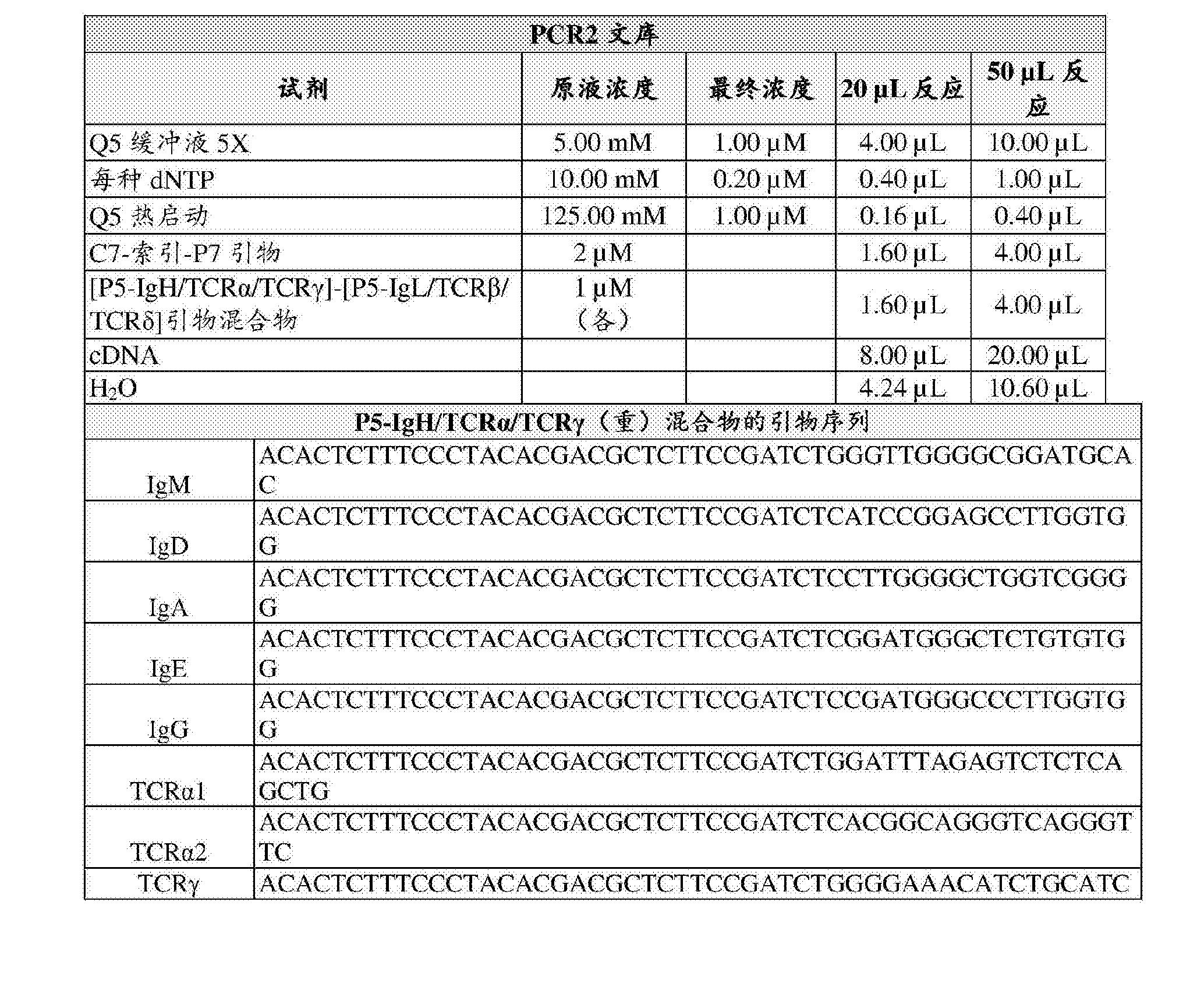 Figure CN107002076AD01121