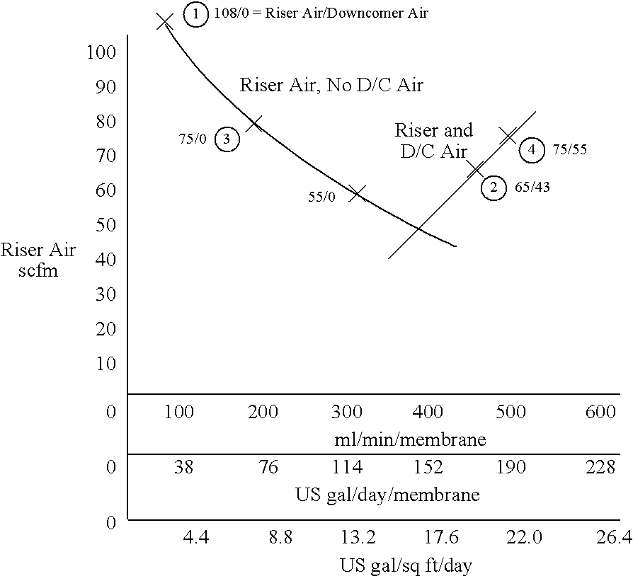 Figure US20080017558A1-20080124-C00001