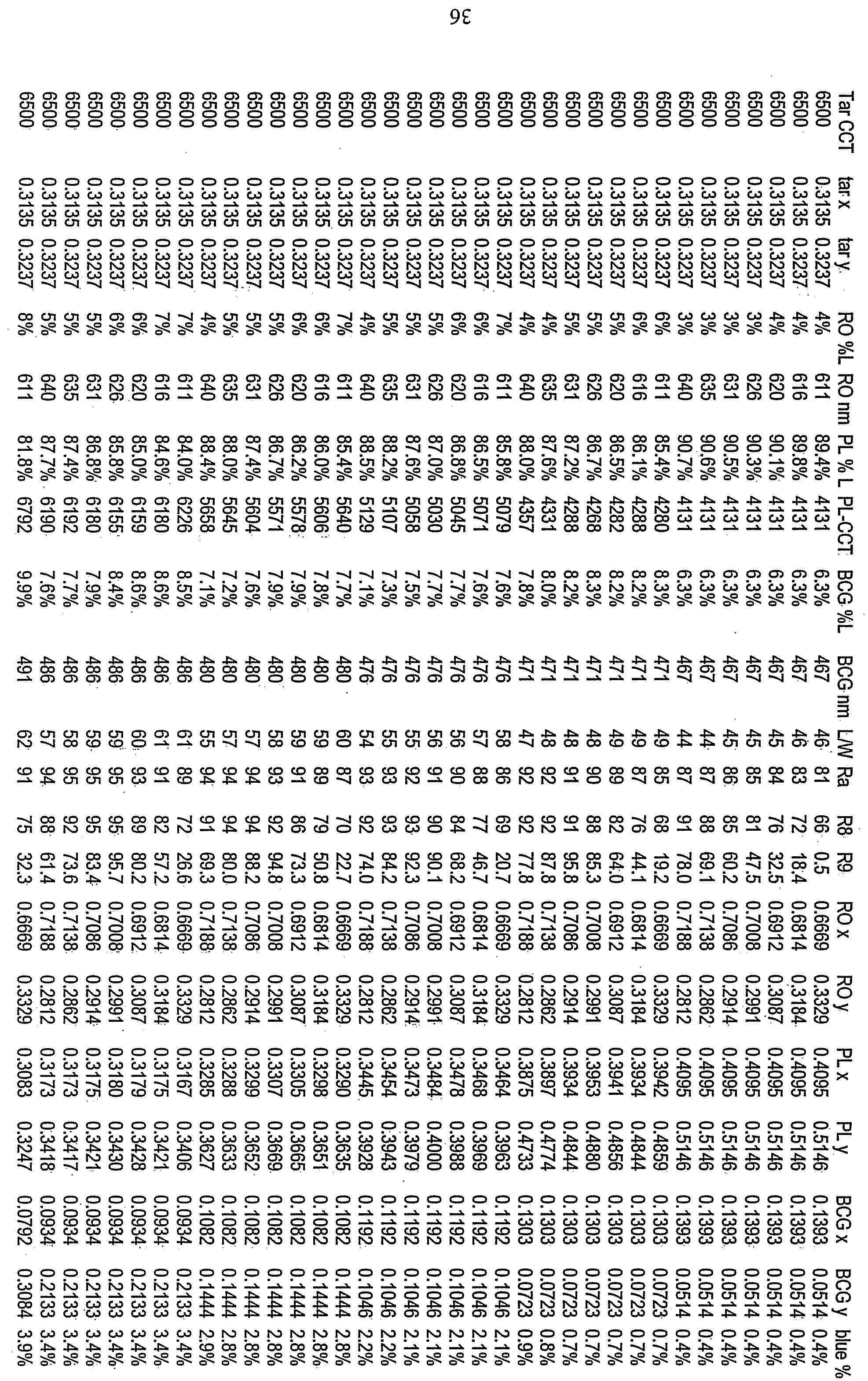 Figure 112010029469117-pct00002