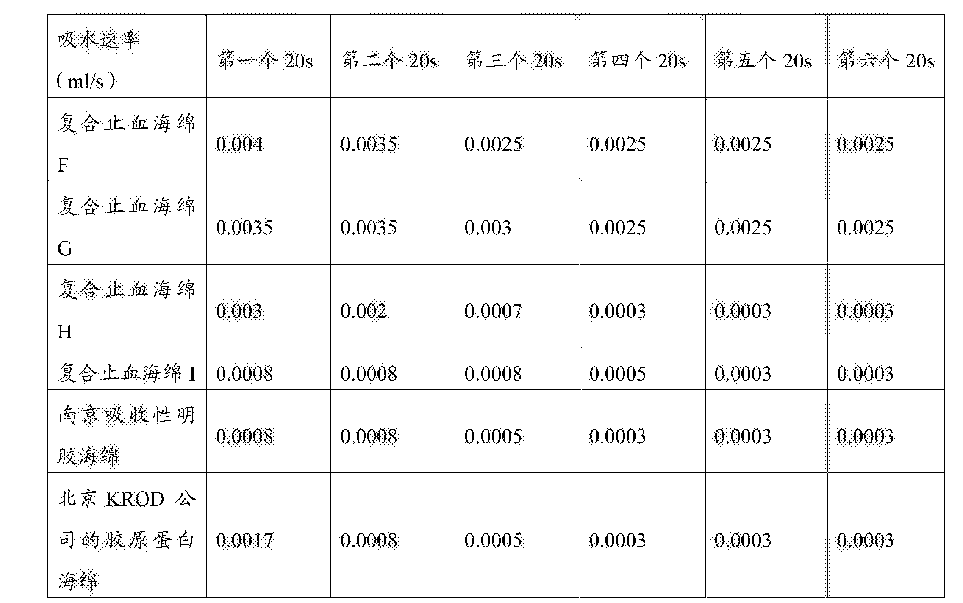 Figure CN104888264BD00262