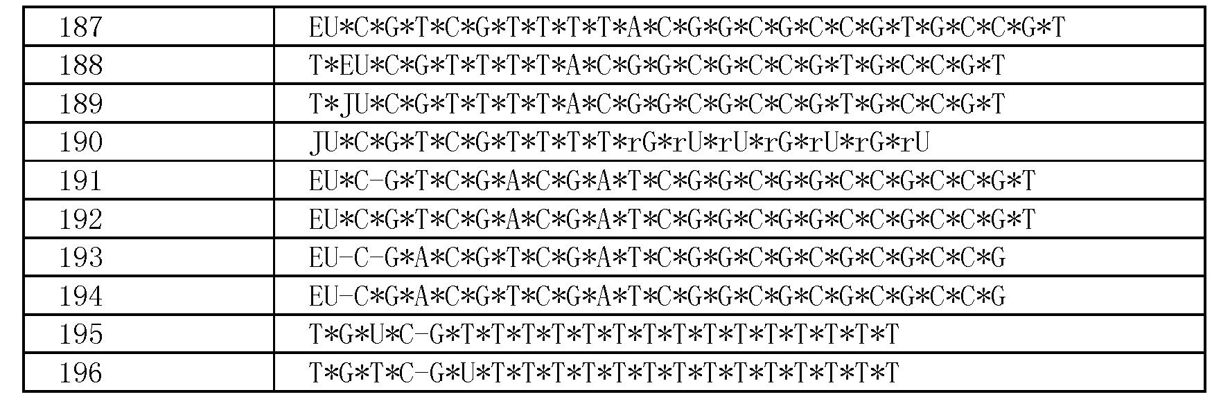 Figure CN101517082BD00551