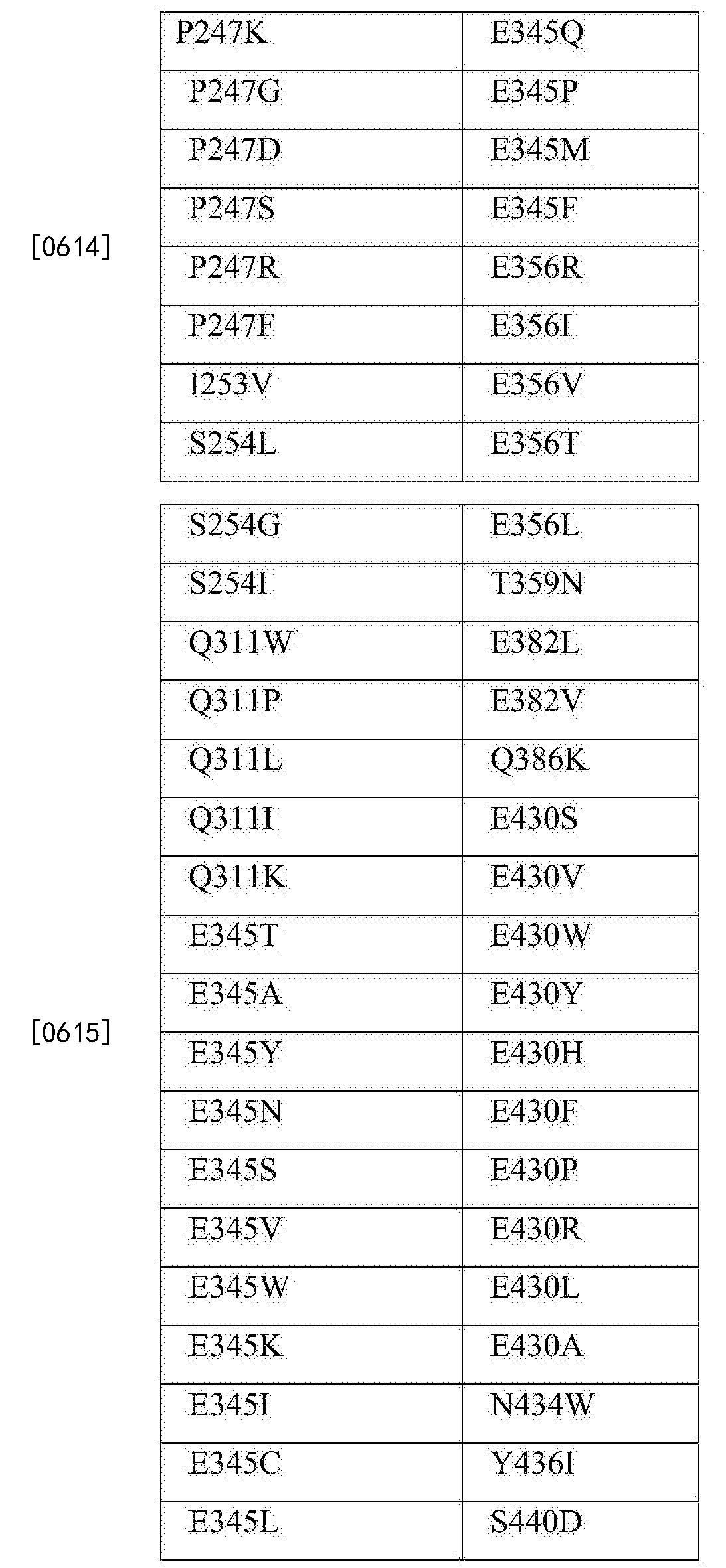 Figure CN107709364AD00721
