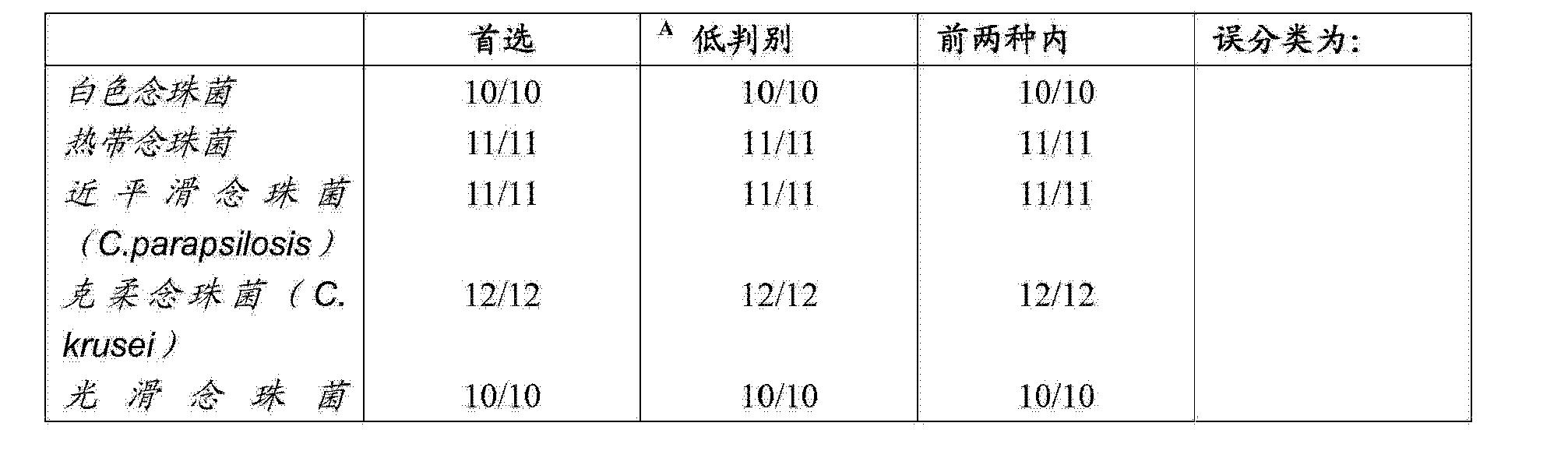 Figure CN102272602BD00361