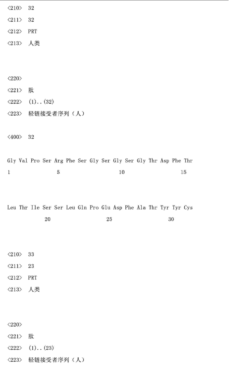 Figure CN103145837AD01281