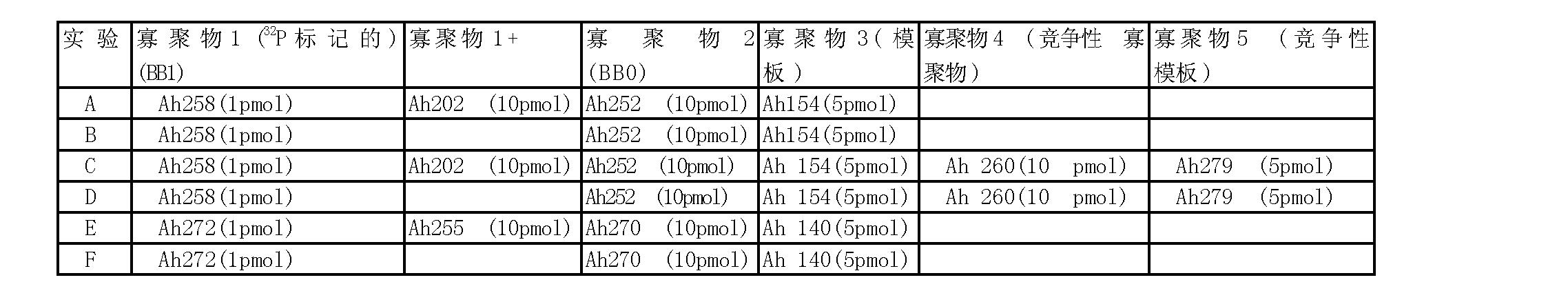 Figure CN101006177BD00521