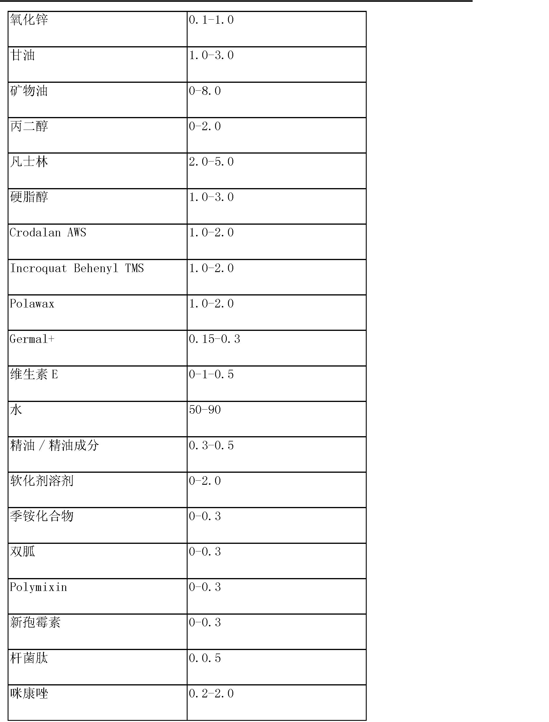 Figure CN101163455BD00831