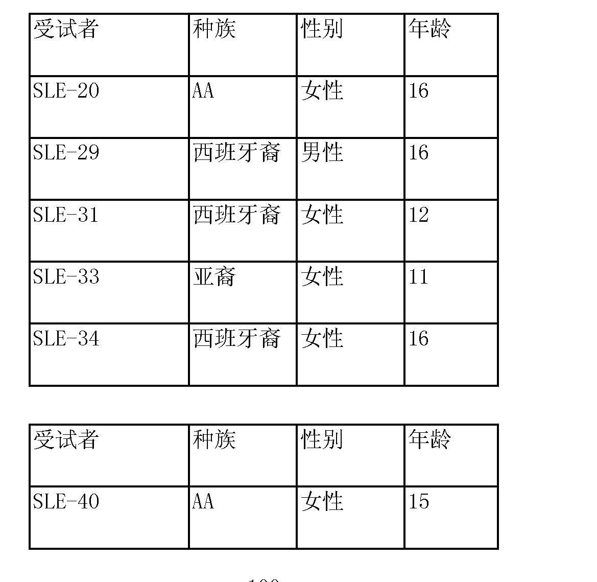 Figure CN103153346AD01001
