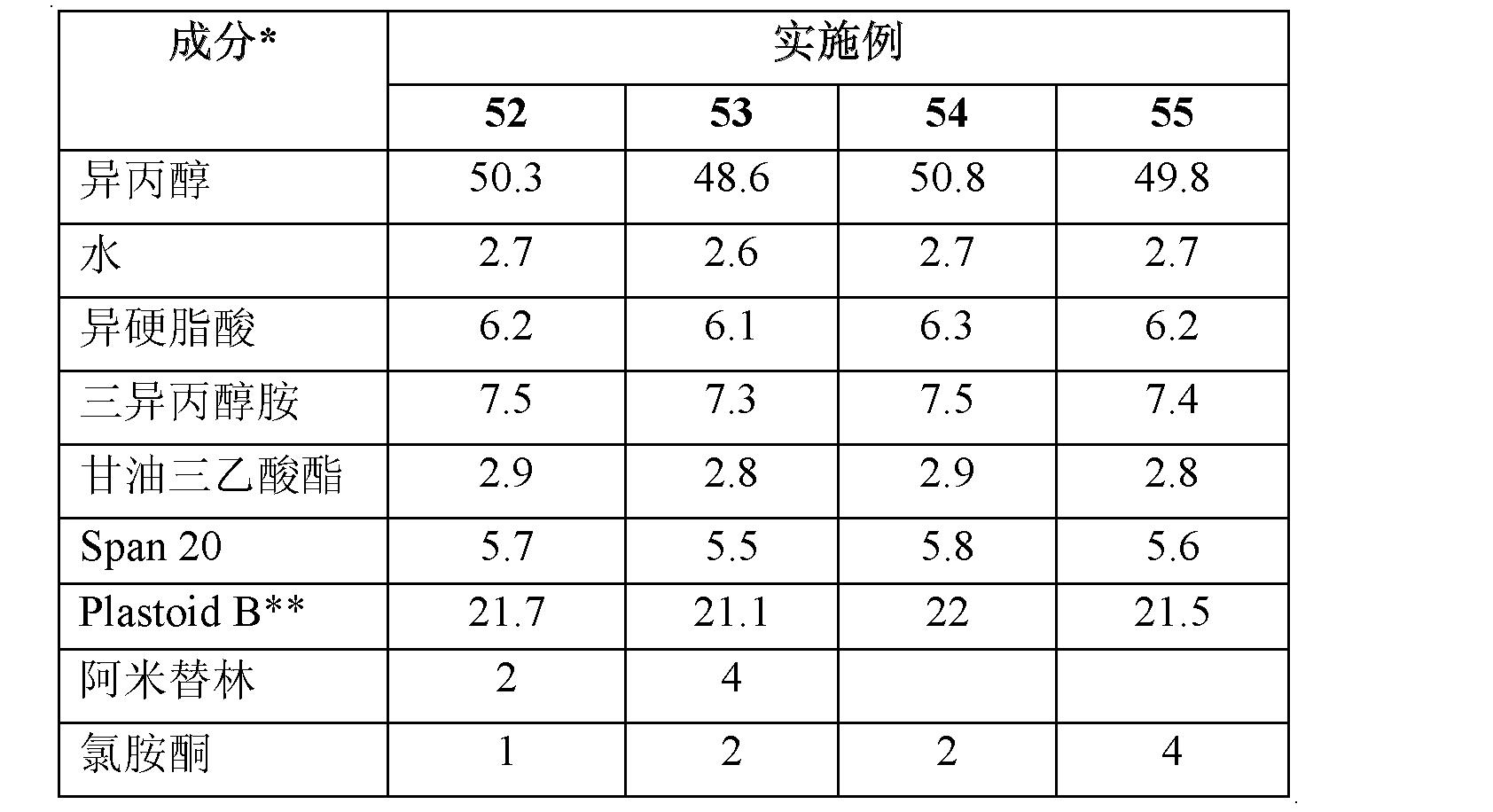 Figure CN102670567AD00451
