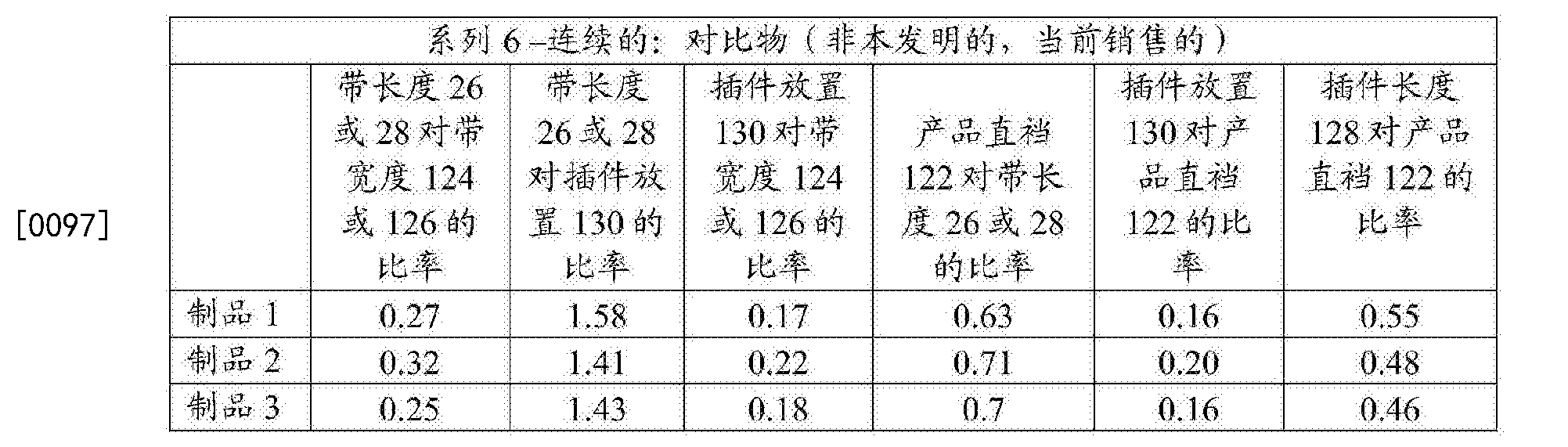 Figure CN107072842AD00161