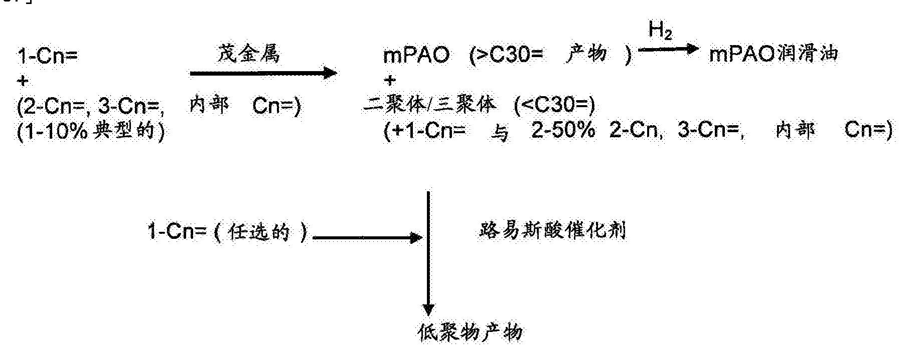 Figure CN105925340AD00101