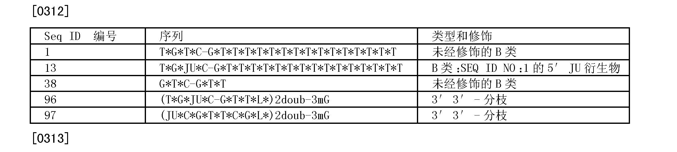 Figure CN101517082BD00481