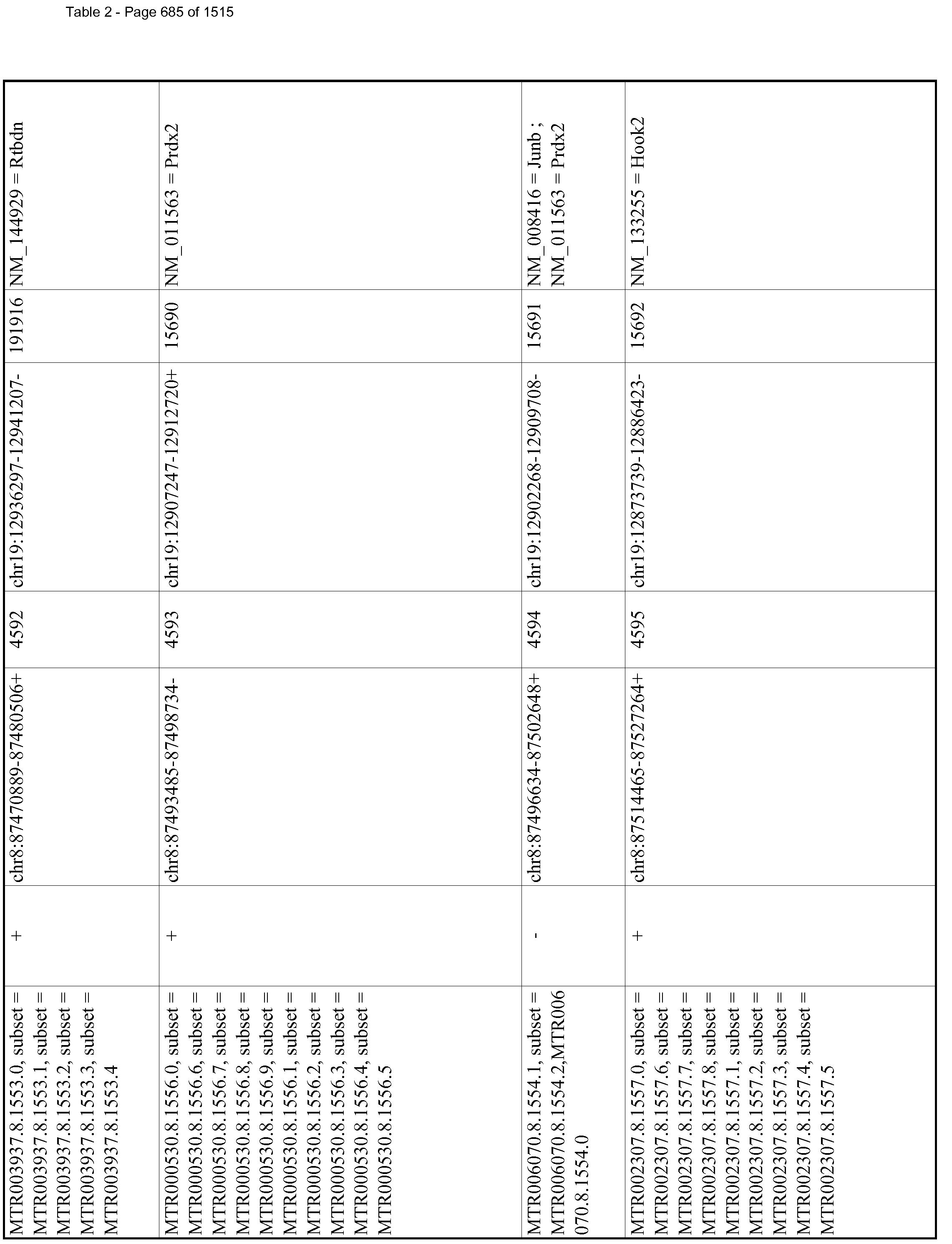 Figure imgf000853_0001