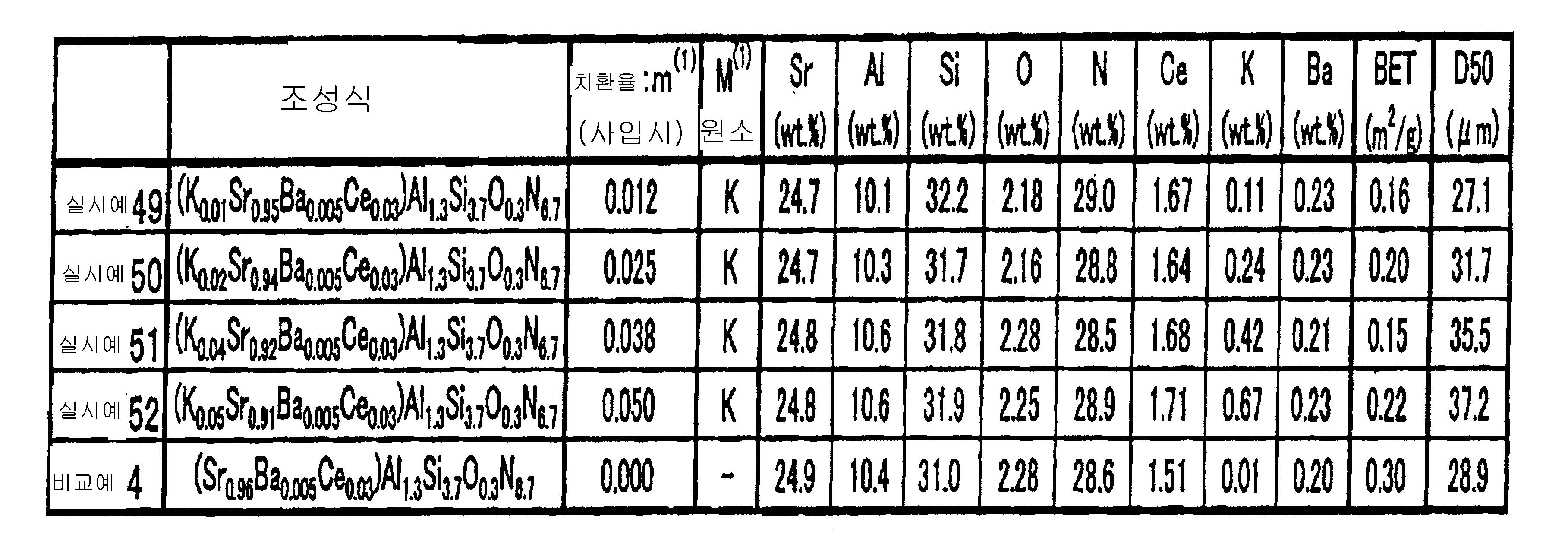 Figure 112013005878882-pat00003