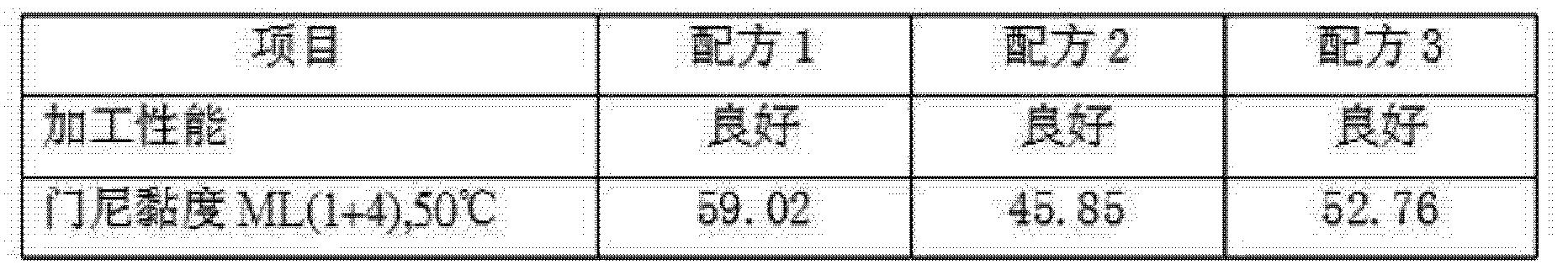 Figure CN104119547AD00052