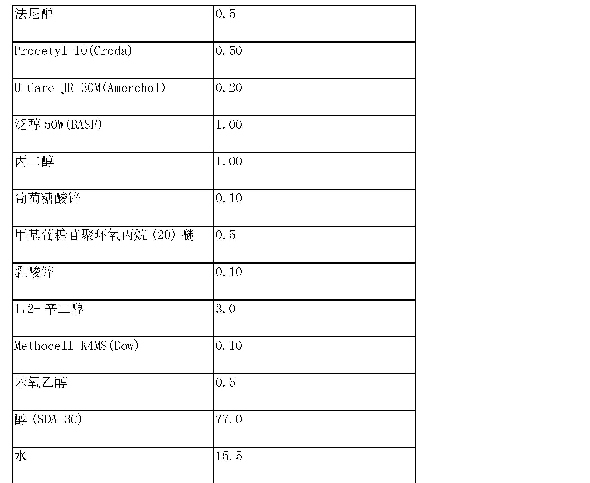 Figure CN101163455BD00431